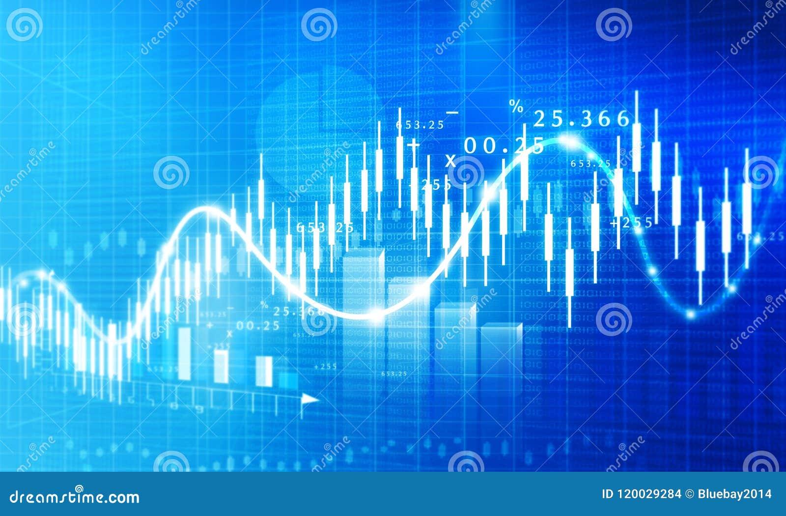 Carta de crecimiento del mercado de acción