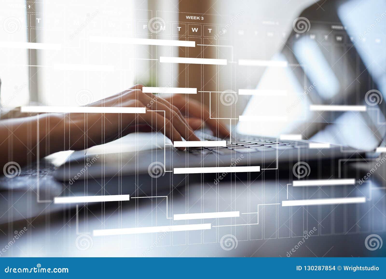 Carta de la gestión del proyecto en la pantalla virtual horario Cronología