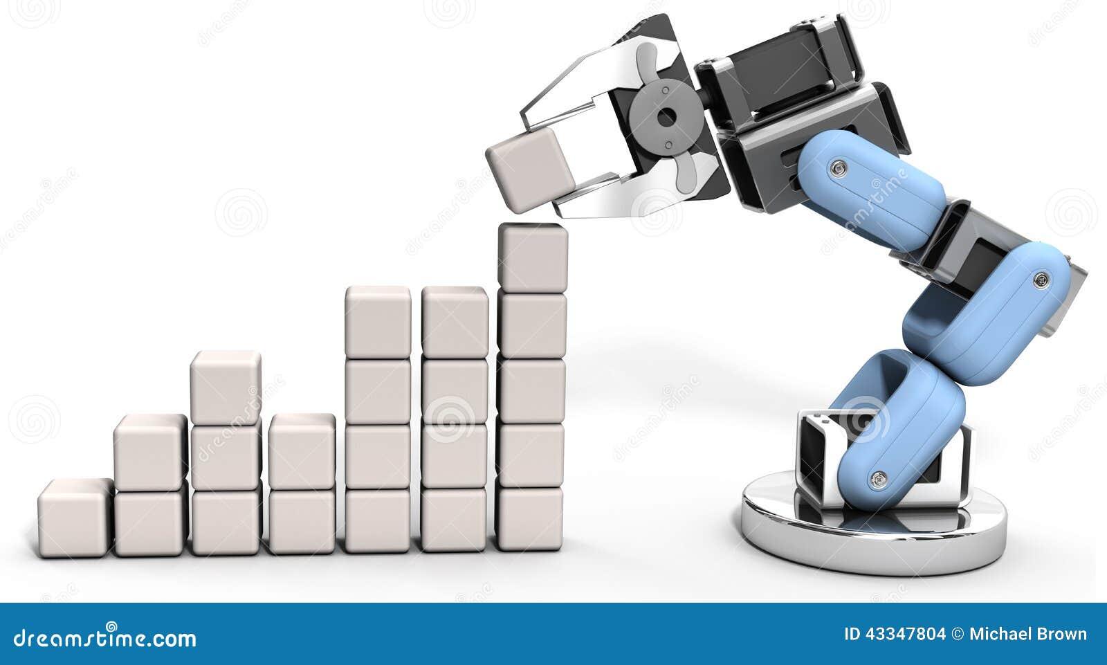 Carta de los datos de negocio de la tecnología del robot