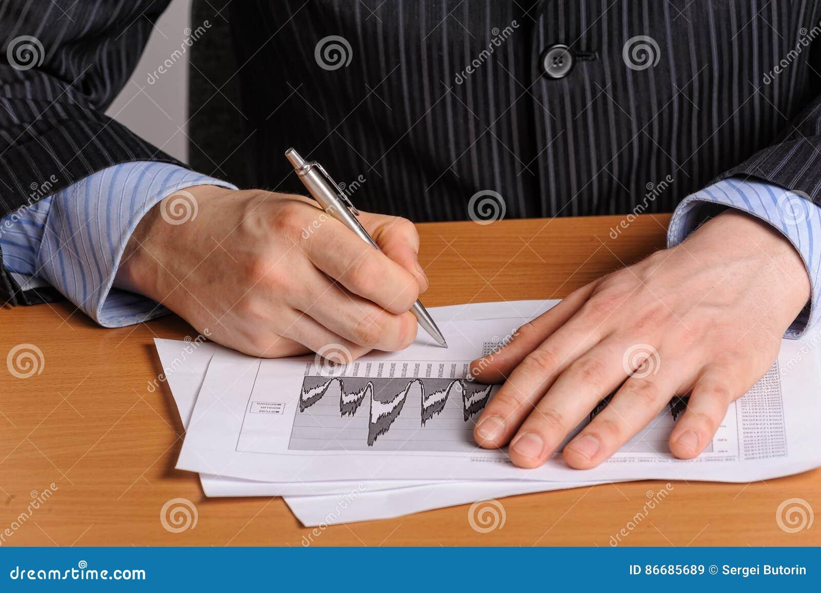 Carta de negócio de Analizing
