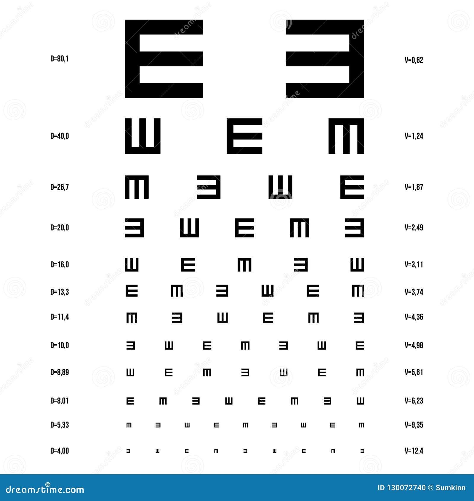 Carta de prueba del ojo del vector
