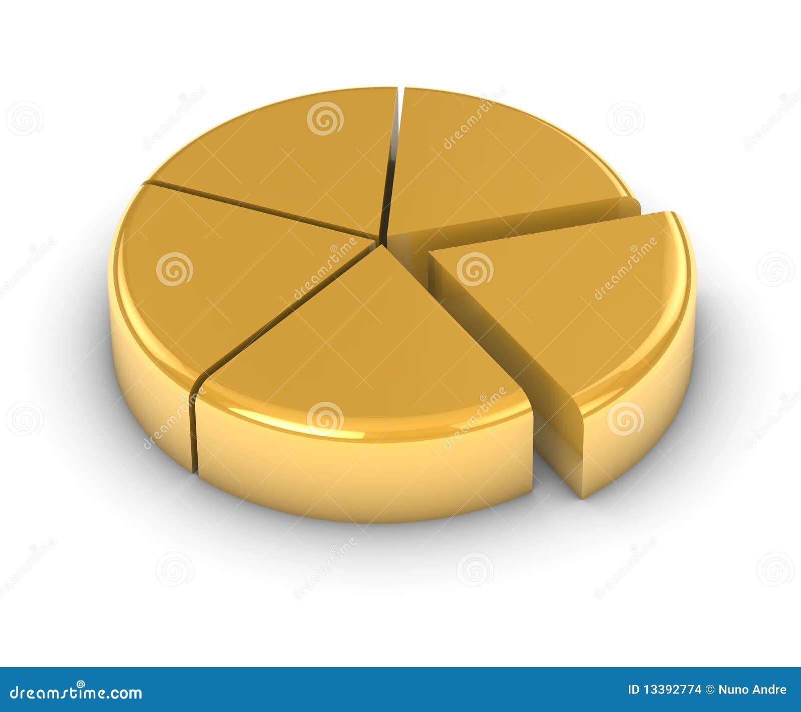 Carta de torta dourada