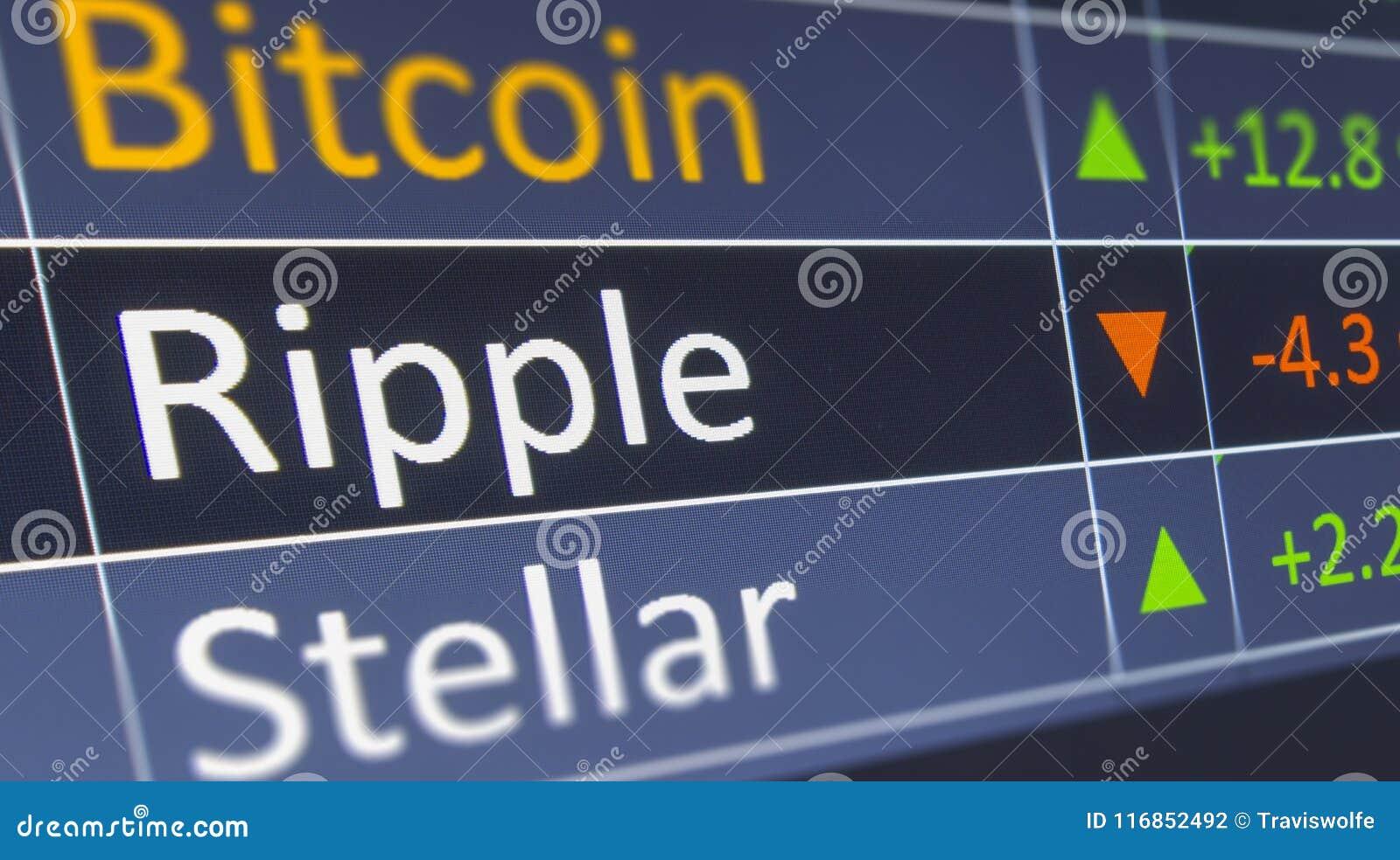 Carta de troca cripto da moeda da ondinha para comprar e vender XRP Investimentos financeiros no cryptocurrency, e em mostrar val