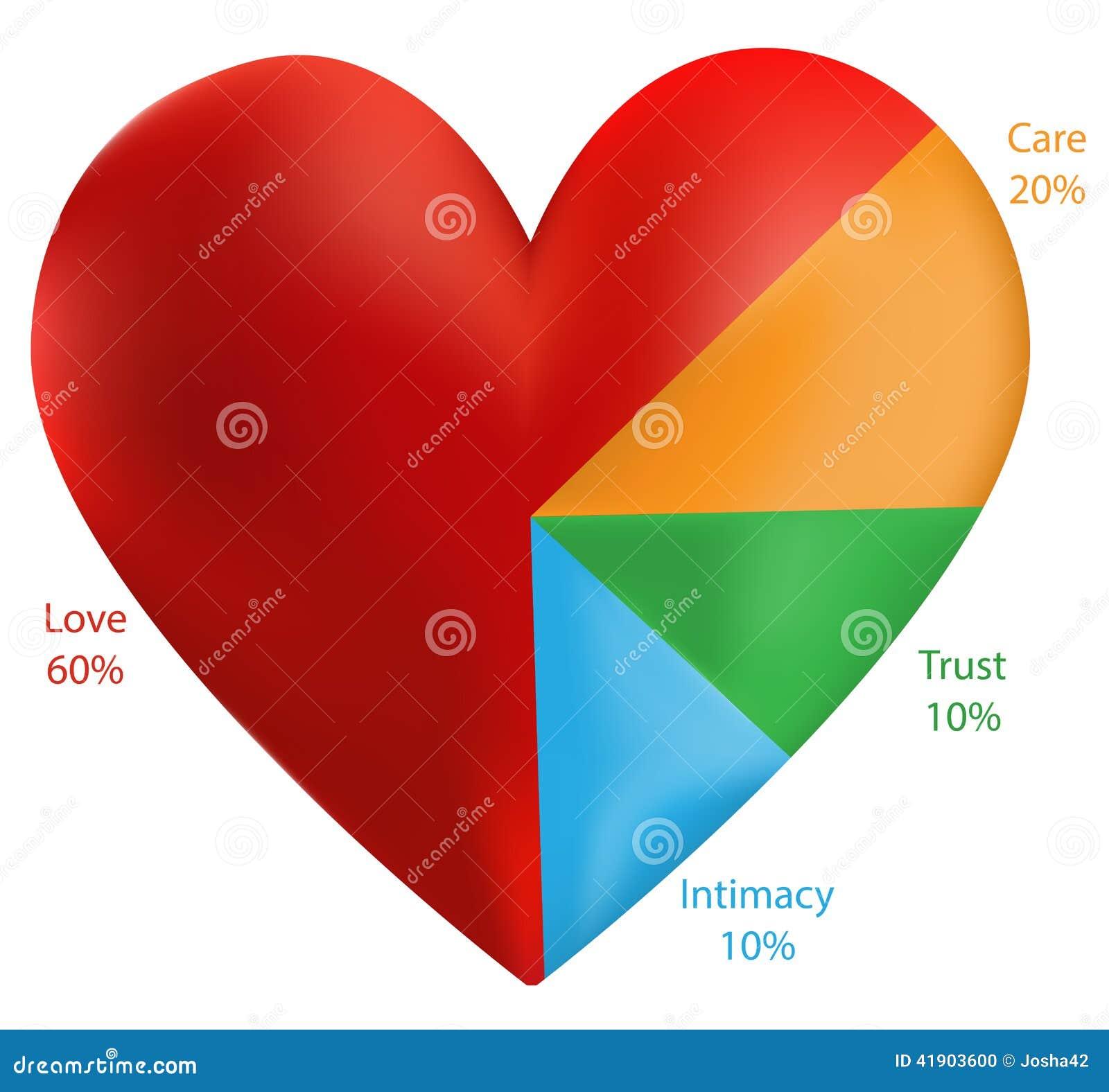 Carta del corazón de la relación