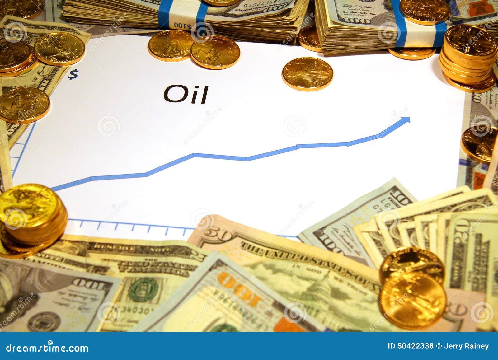Carta del precio del aceite que se alza con el dinero y el oro
