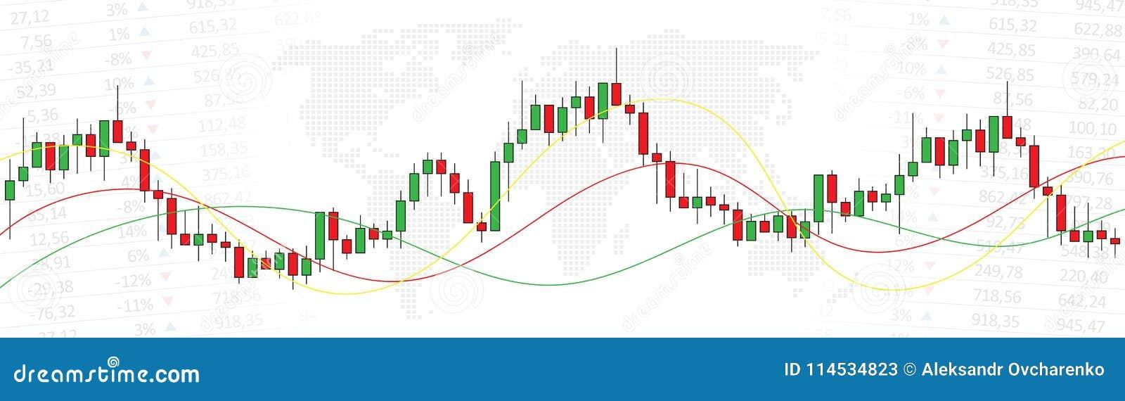 Carta do castiçal do mercado de valores de ação com mapa do mundo