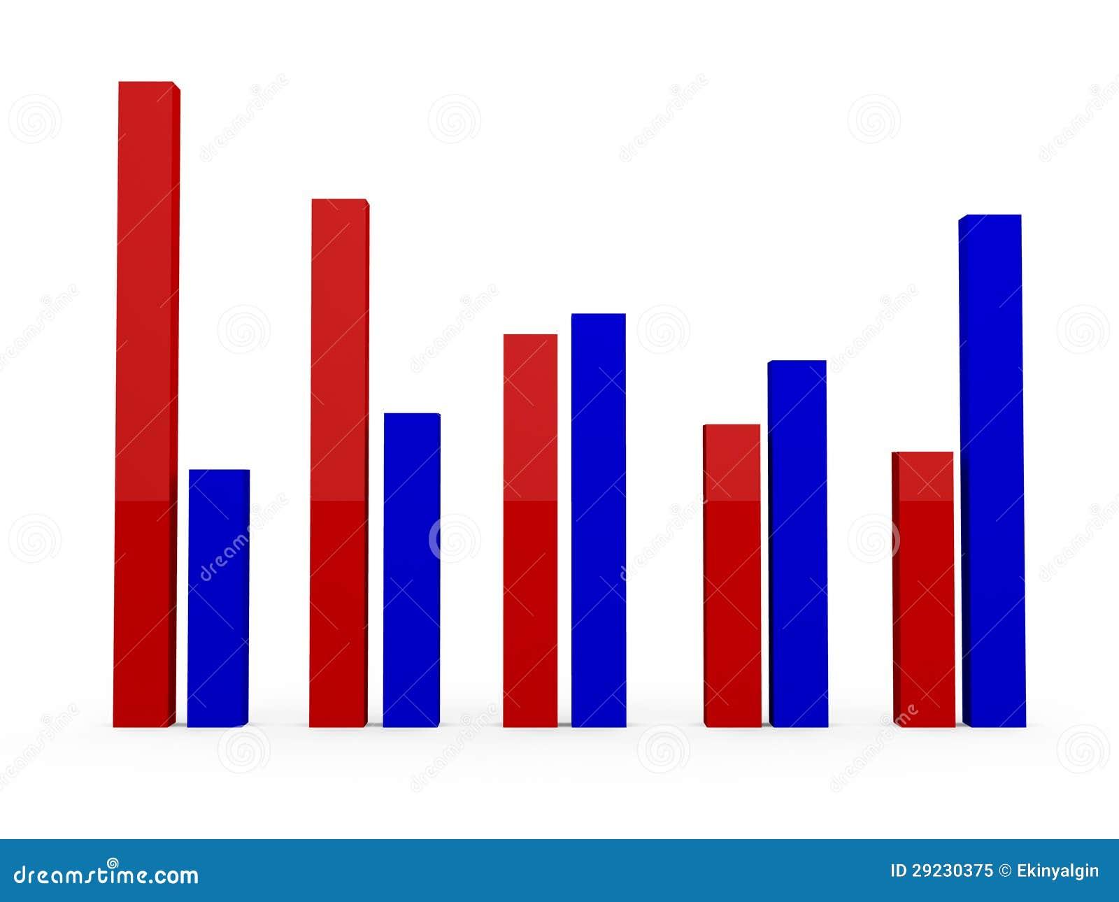 Download Carta Do Crescimento E Da Retirada Ilustração Stock - Ilustração de ganho, fundo: 29230375
