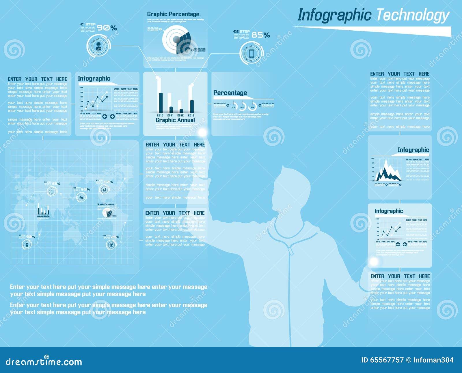 Carta y gráfico demográficos de elementos de Infographic
