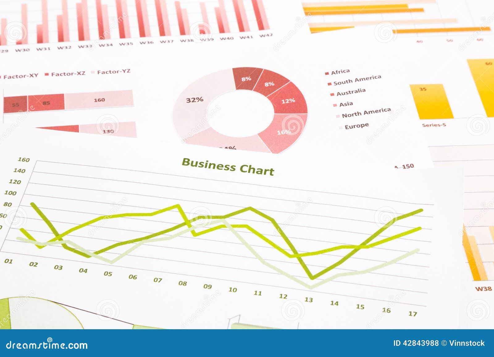 Cartas de negocio, análisis de datos, estudio de mercados, econo global