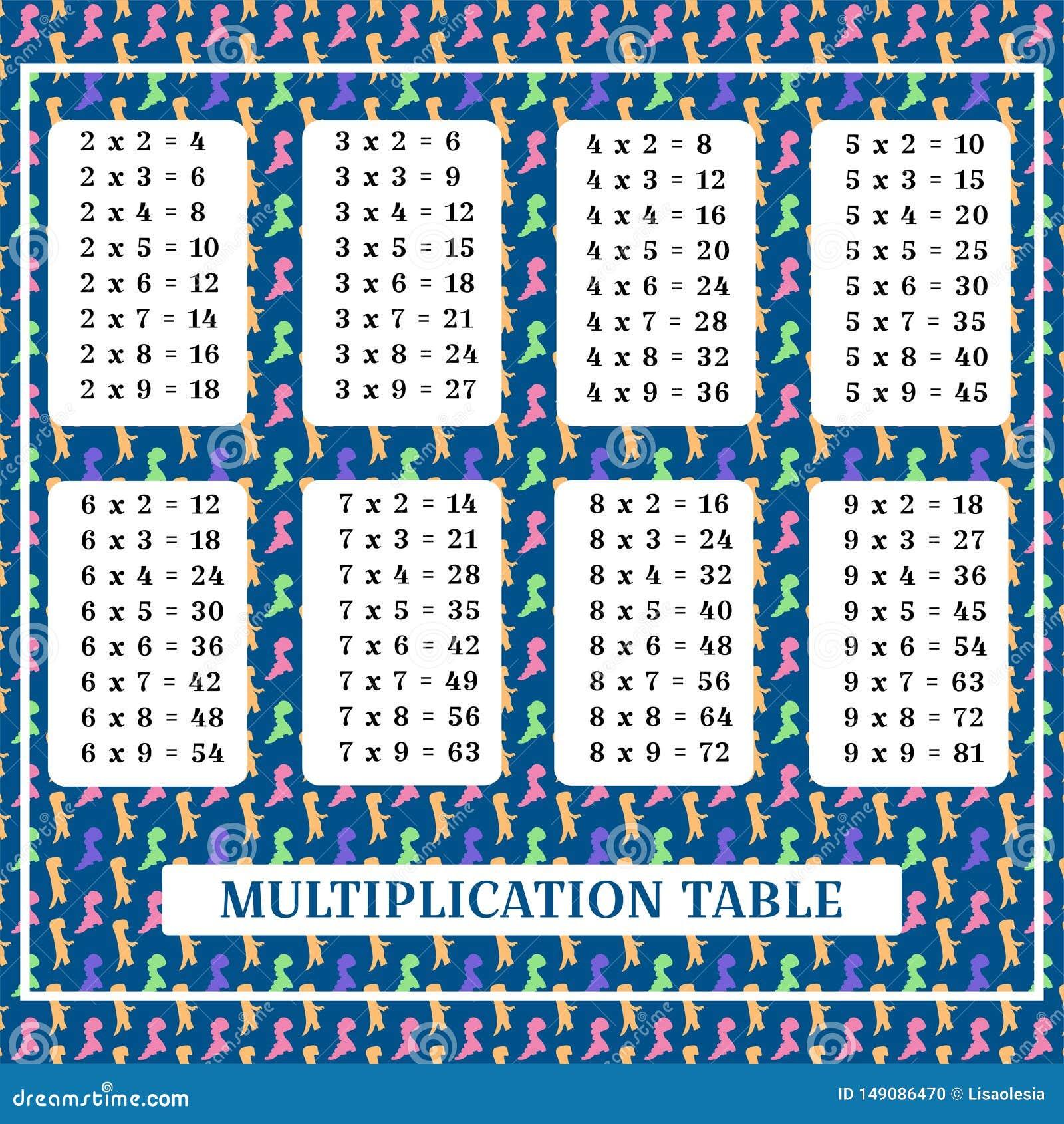 Carte carrée avec la table de multiplication affiche avec Dino pour imprimer la carte de matériaux pédagogiques avec le dinosaure