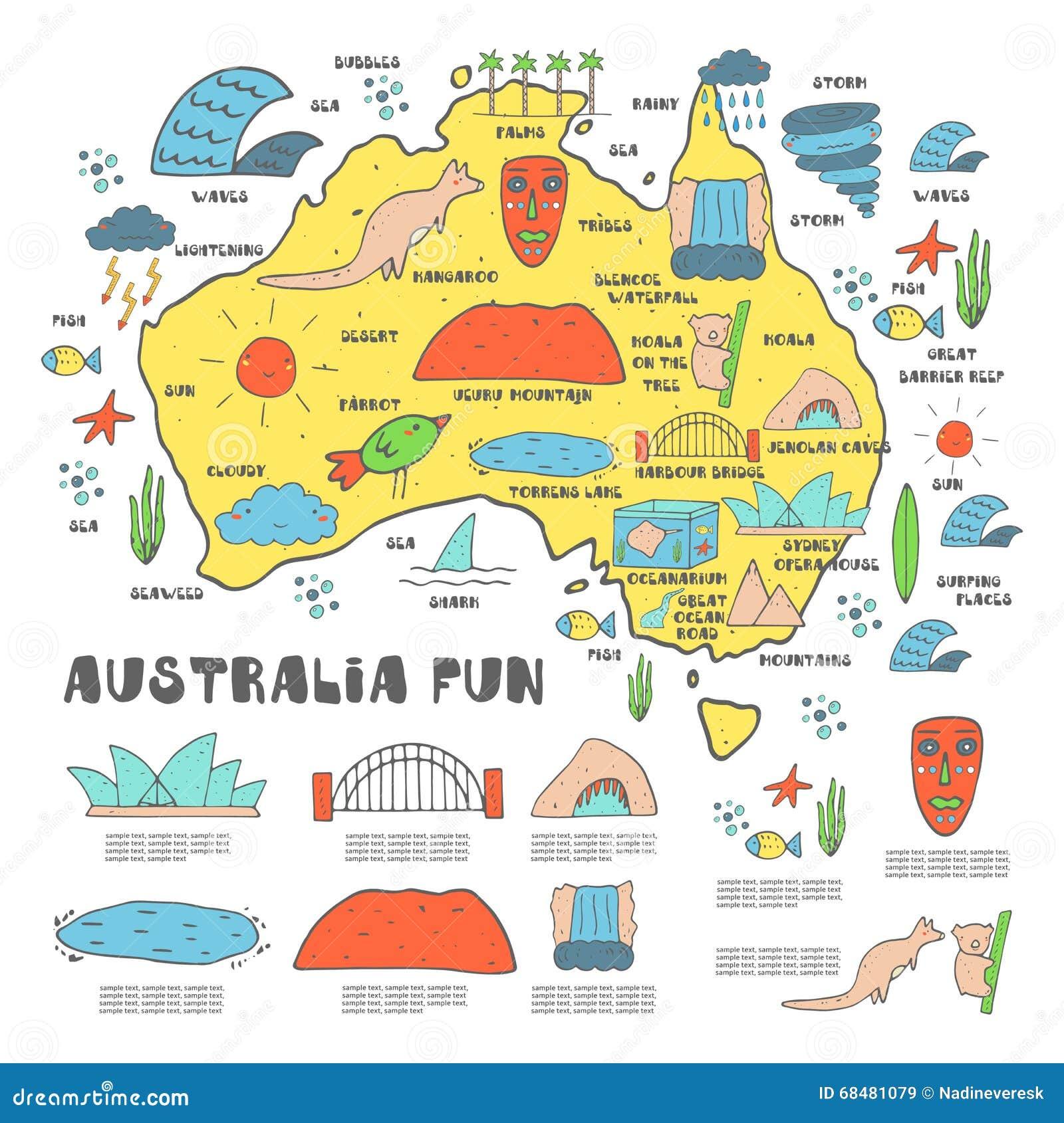 Carte Australie Montagnes.Carte De L Australie Illustration De Vecteur Illustration