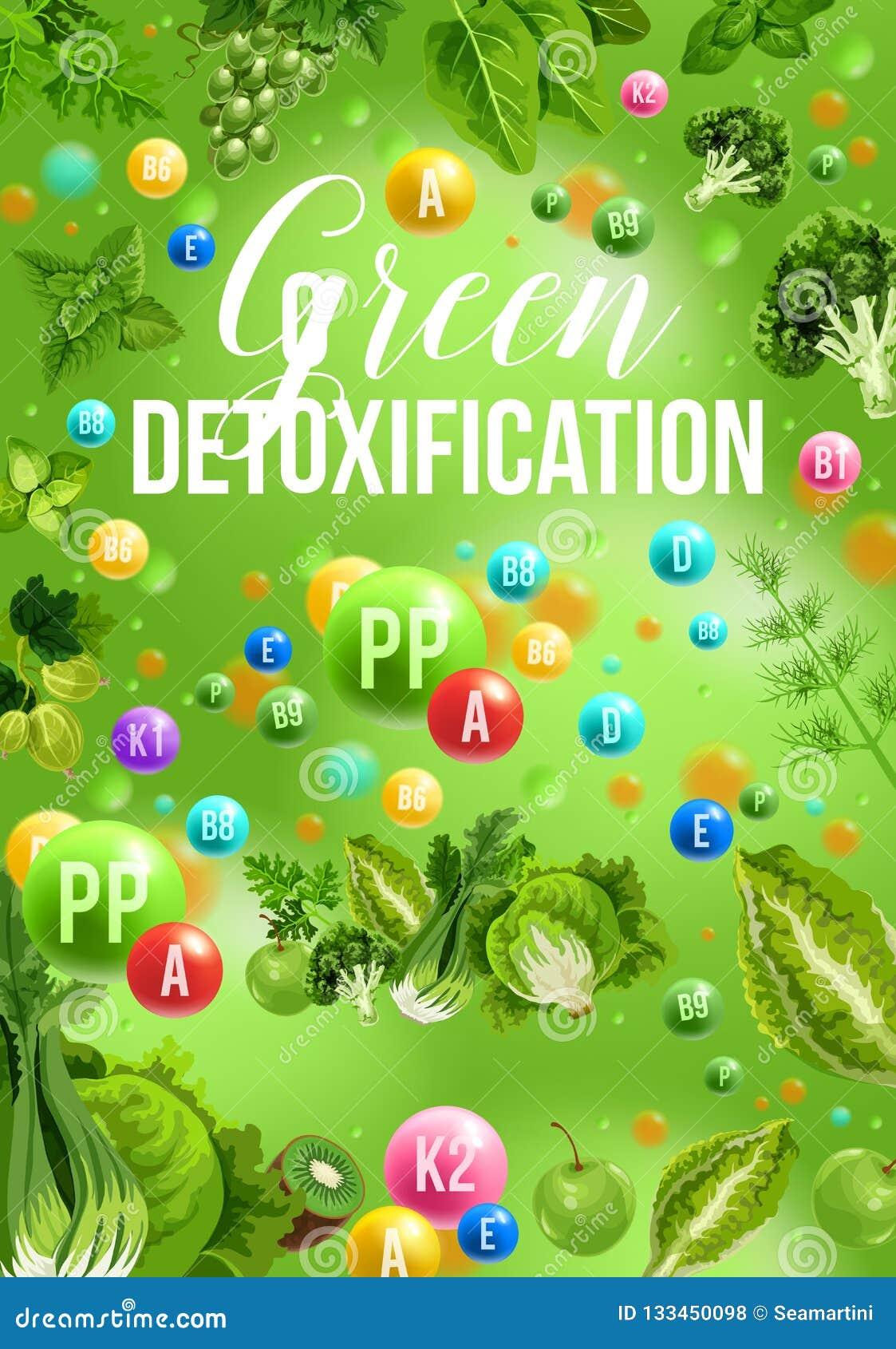 26 Detox ideas | nutriție, rețete dietă sănătoasă, diete sănătoase