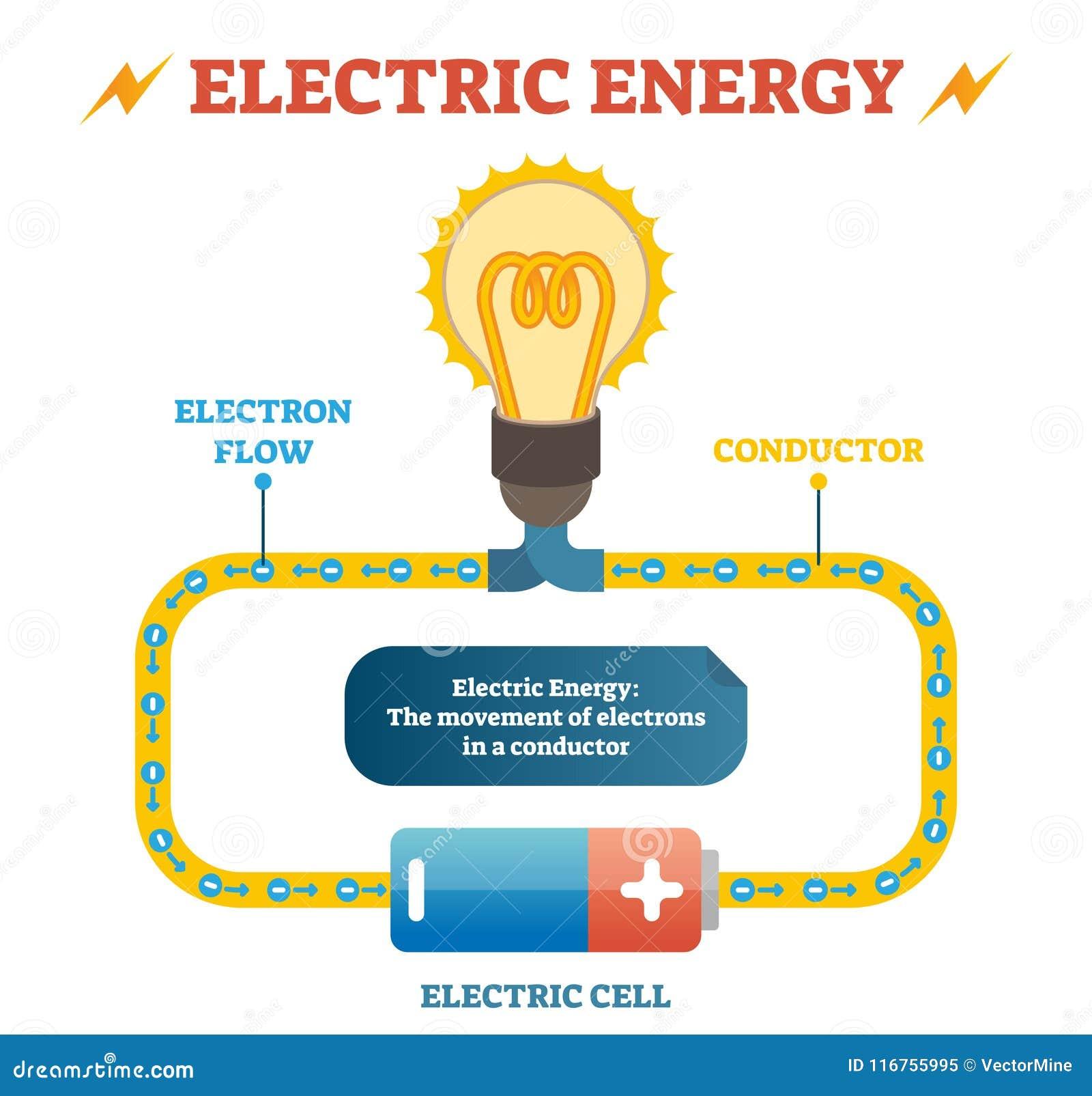Circuito Basico Electrico : Elaborar un circuito eléctrico básico y un timbre