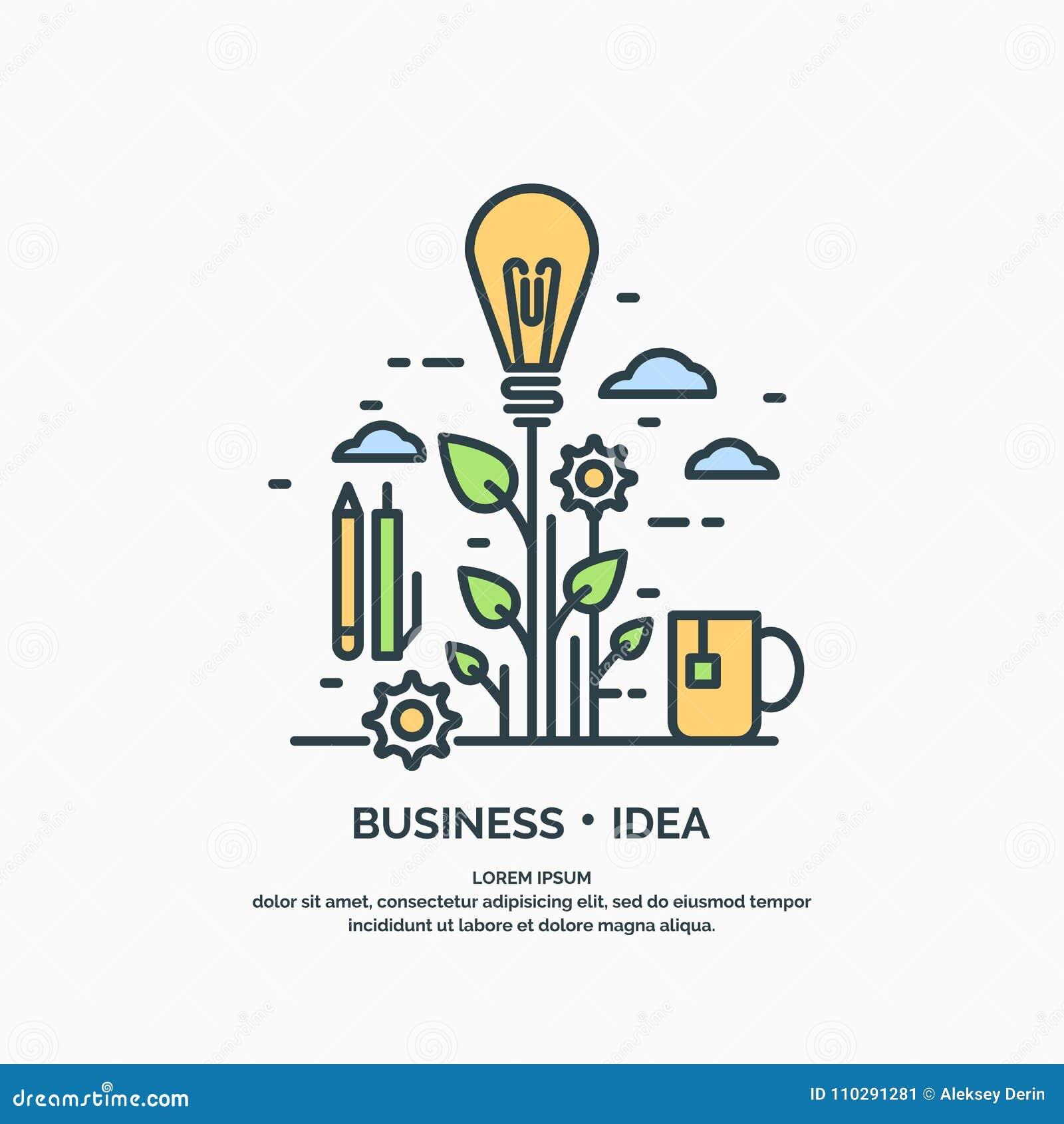 Cartel linear de la idea del negocio