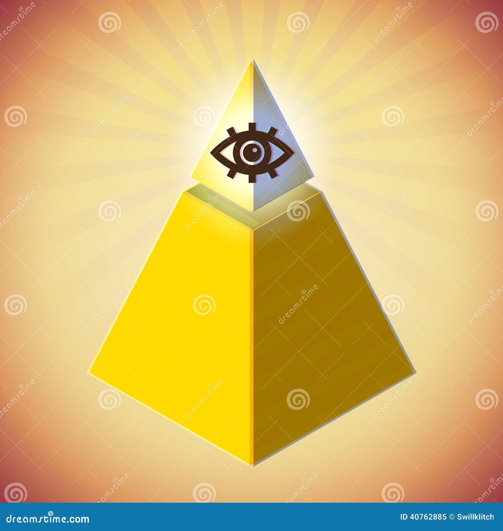 Cartel retro con todo el ojo y pirámide que ven