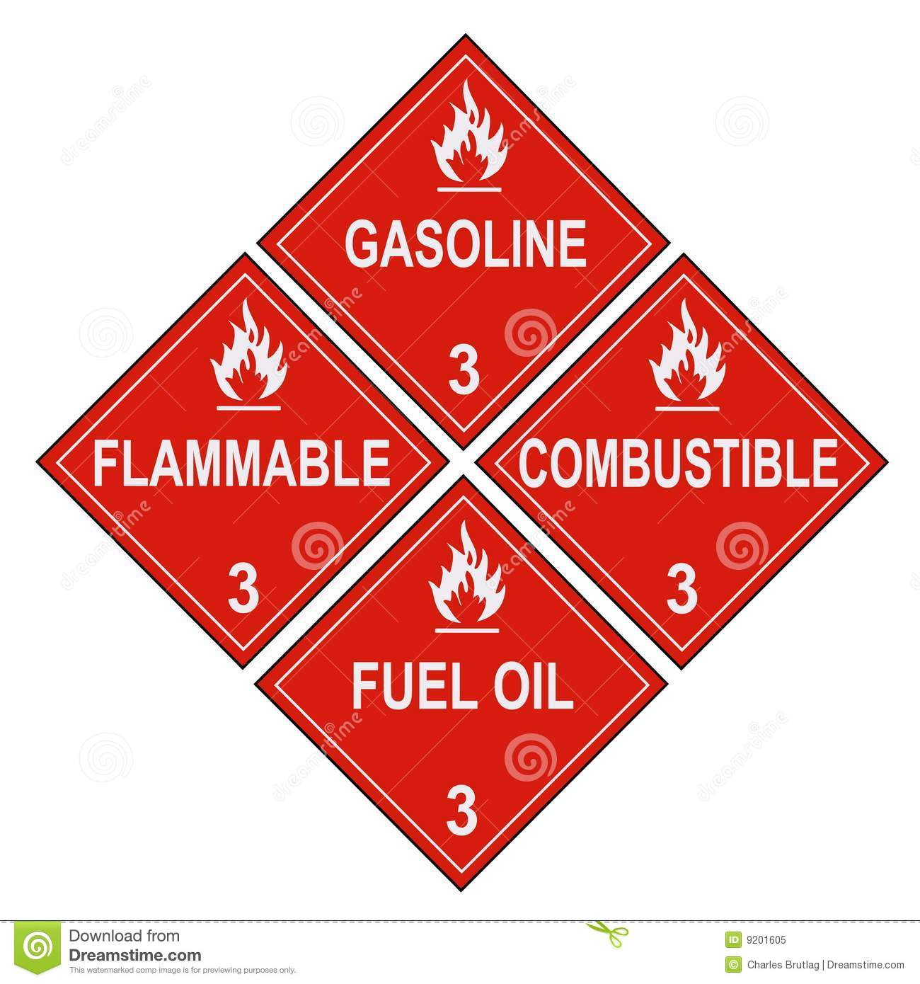 But It Wasn't Flammable Before! GHS Changed the Meaning of 'Flammable Liquids'