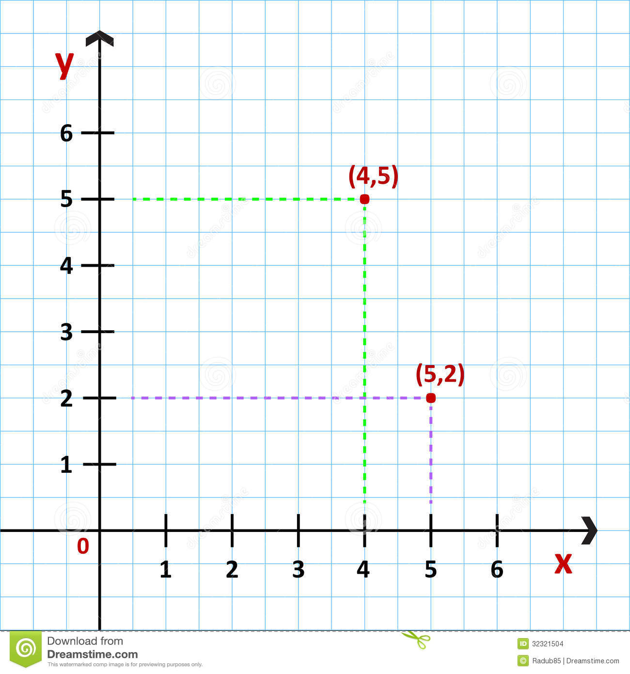 coordinate plane illustration with Stock Images Cartesian Coordinate System Plane Vector Illustration Image32321504 on Polar 12 7p 43005 moreover 62493 tg3n3p3p06 likewise Coordinate systems also 62071 graph xyblnk additionally Ch04 CartesianCoordinateSystem.