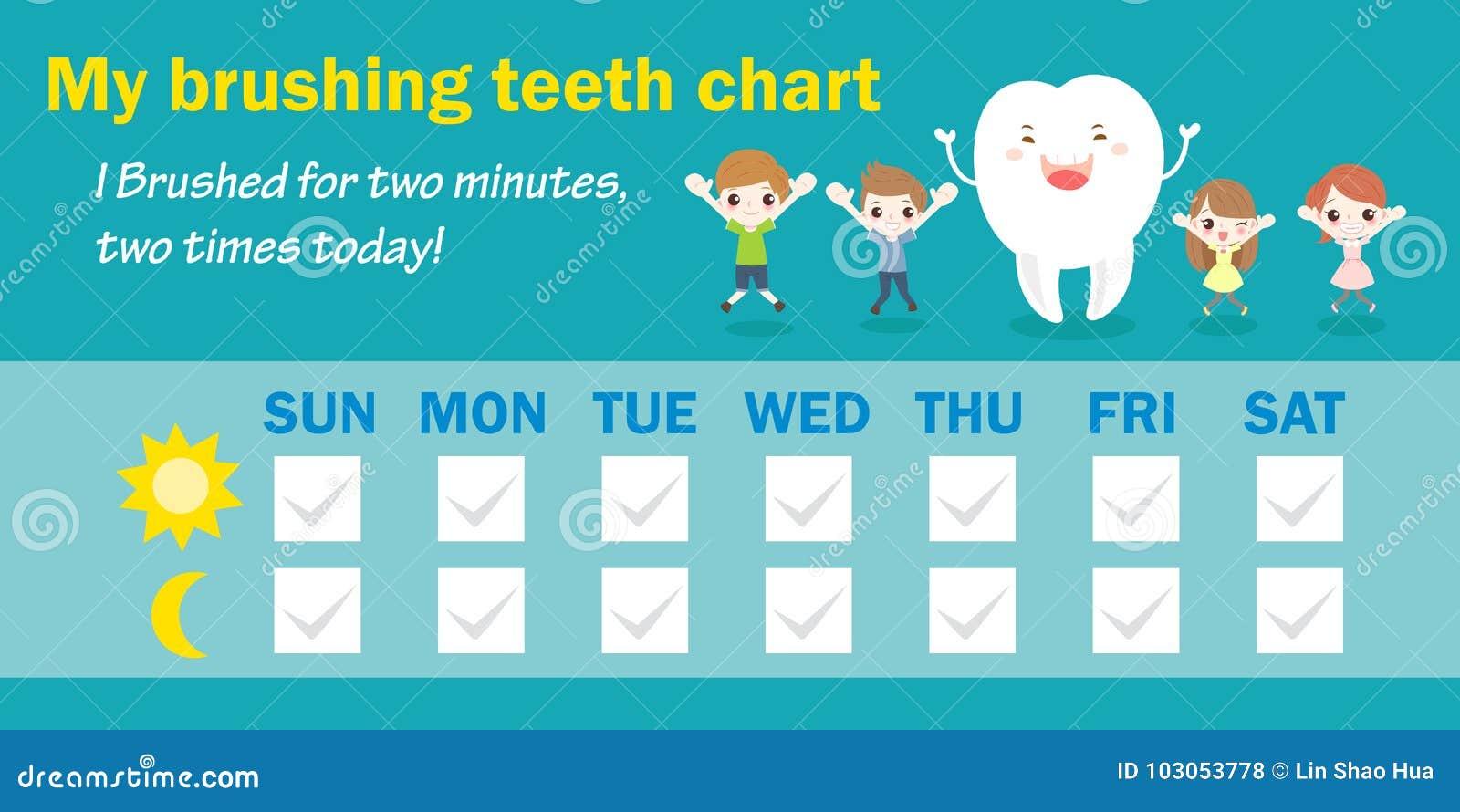 Brushing teeth chart