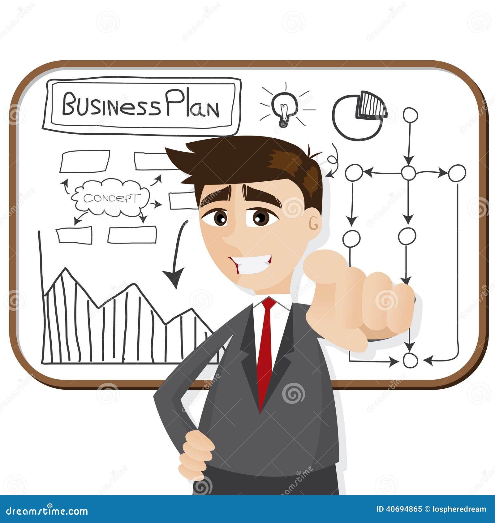 Cartoons business plan – Sales Territory Business Plan