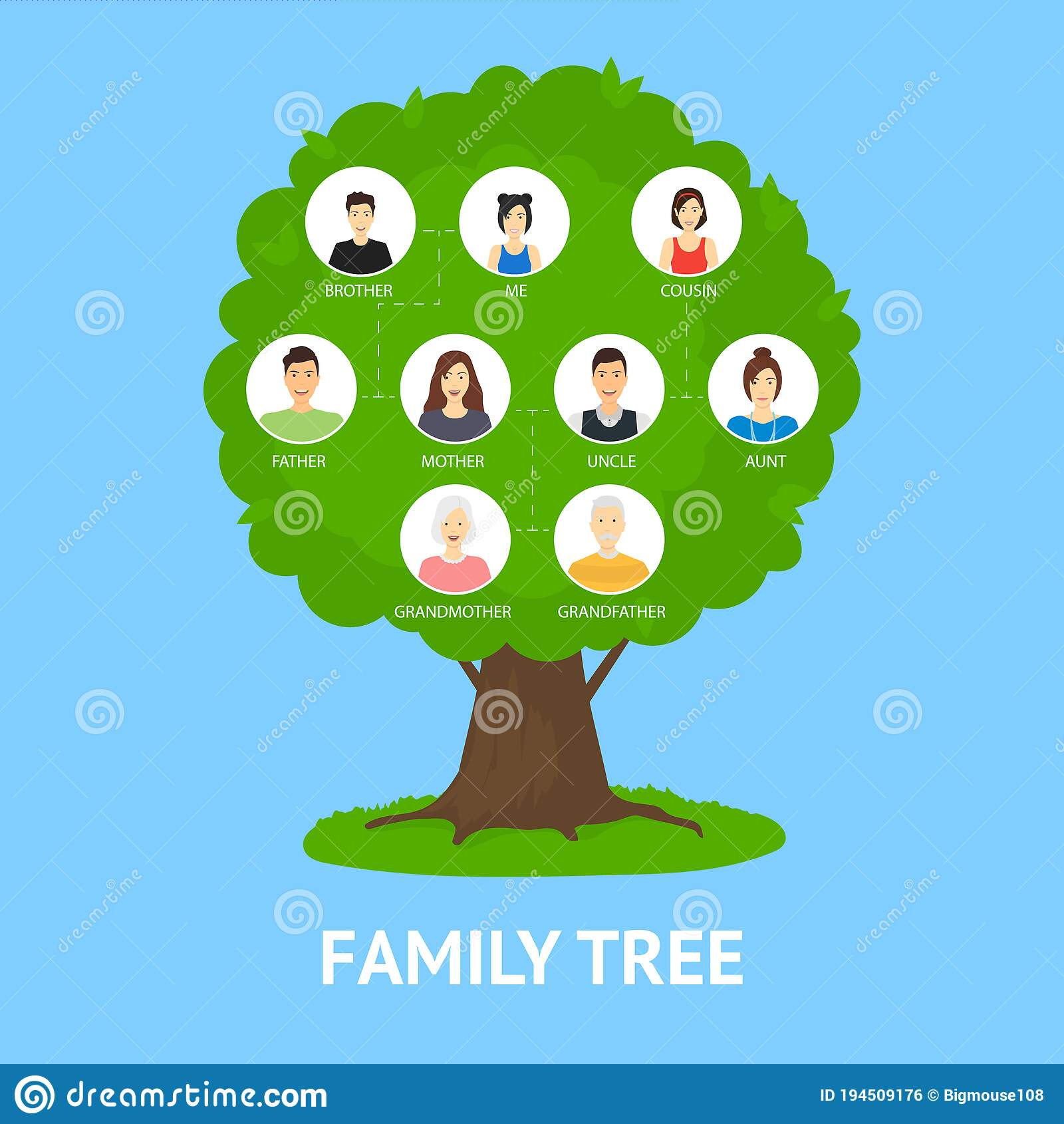Cartoon Family Tree Stock Illustrations 19 575 Cartoon Family Tree Stock Illustrations Vectors Clipart Dreamstime A quadrilateral is a polygon with four sides. dreamstime com