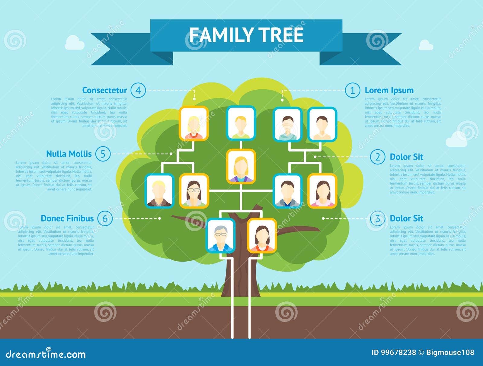 Cartoon family tree vector cartoondealer