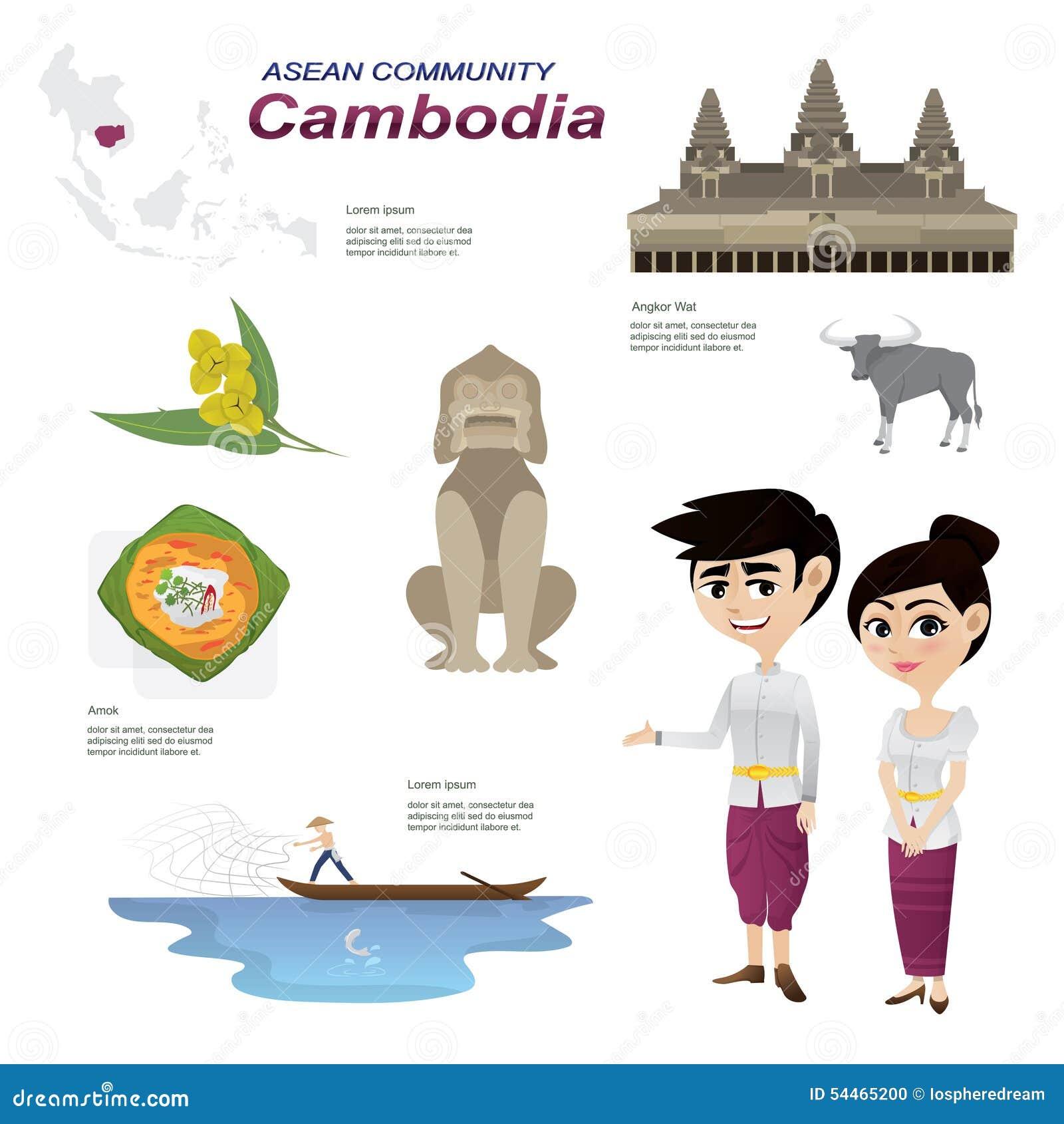 Manila To Cambodia Travel Time