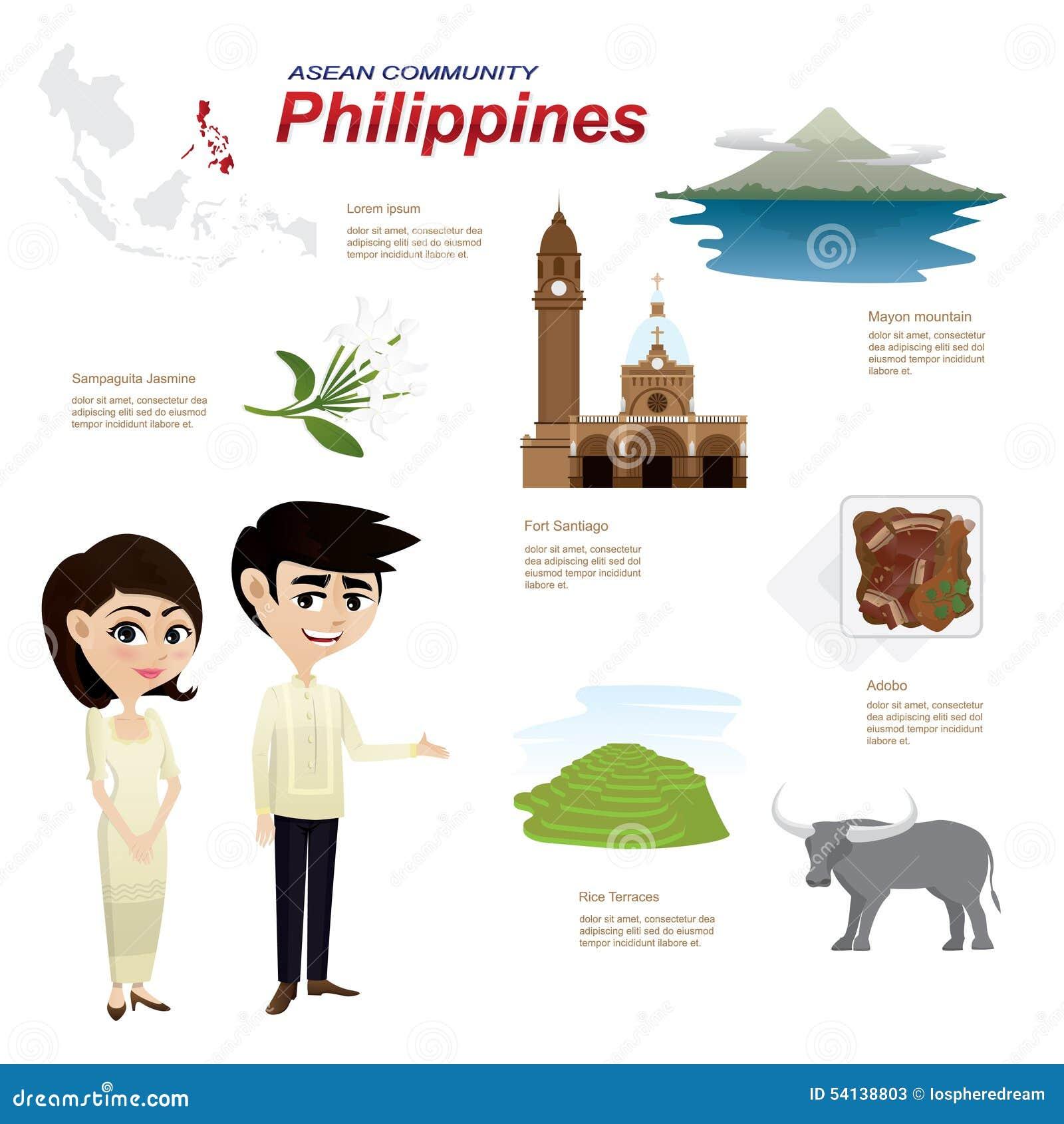 Philippines Web Design Prices
