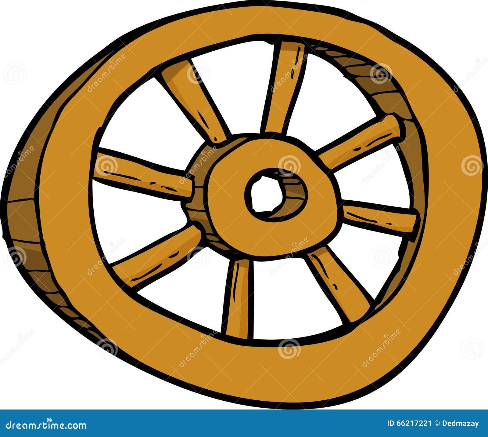Как сделать анимацию на колесах