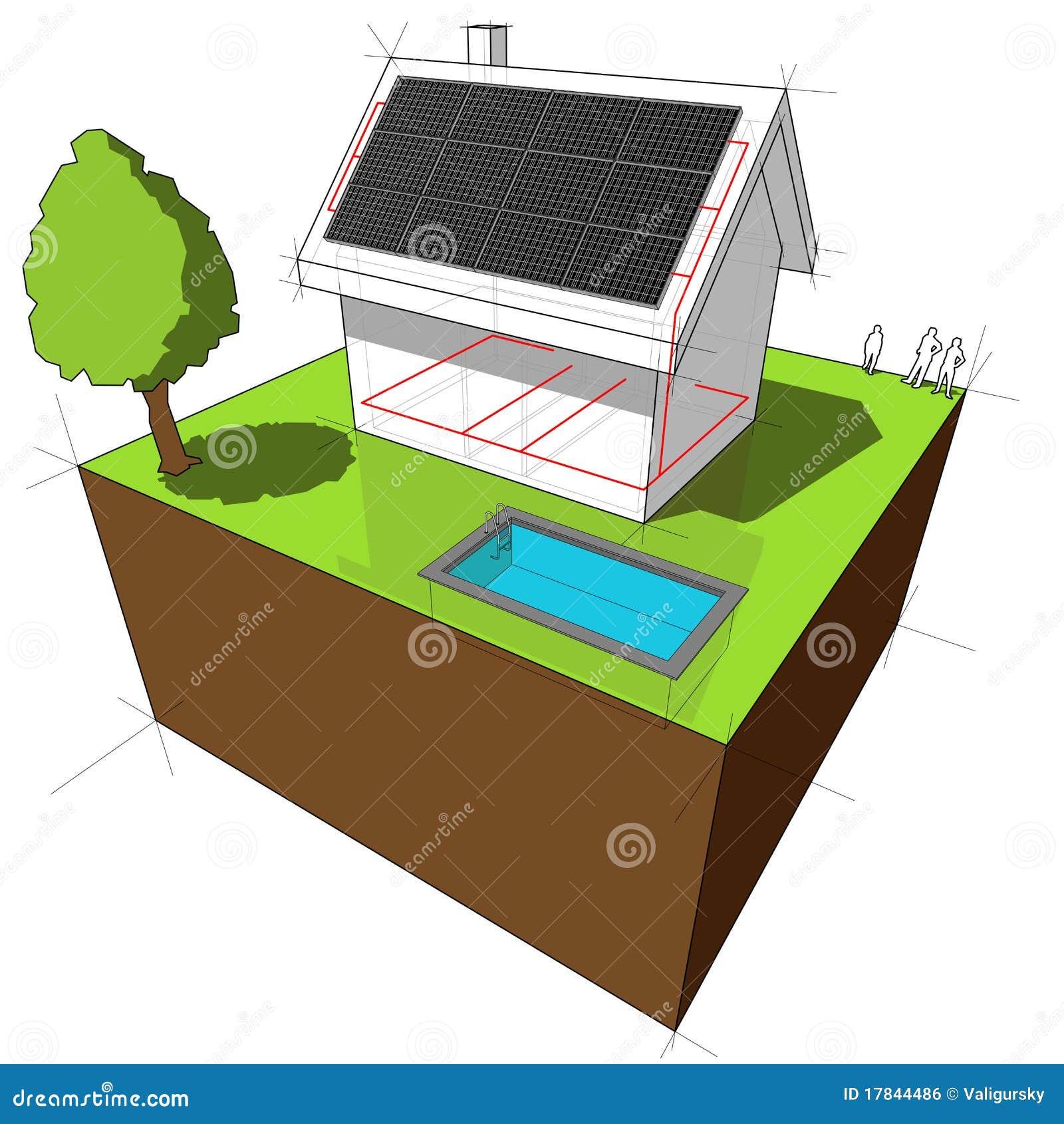 Casa con los paneles solares en la azotea for La azotea de la casa de granada