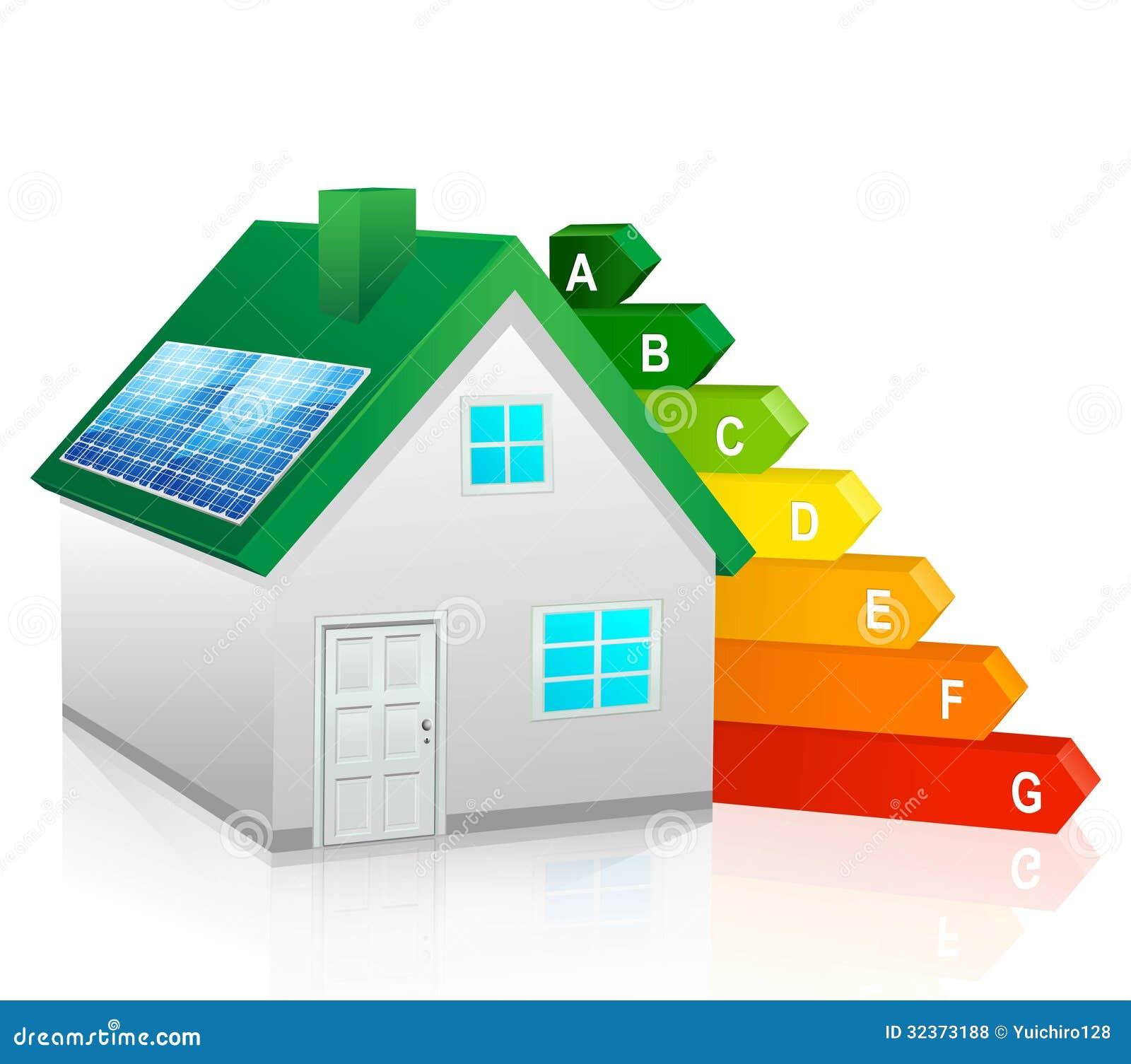 Pannello Solare Da Casa : Casa di pannello solare illustrazione vettoriale immagine