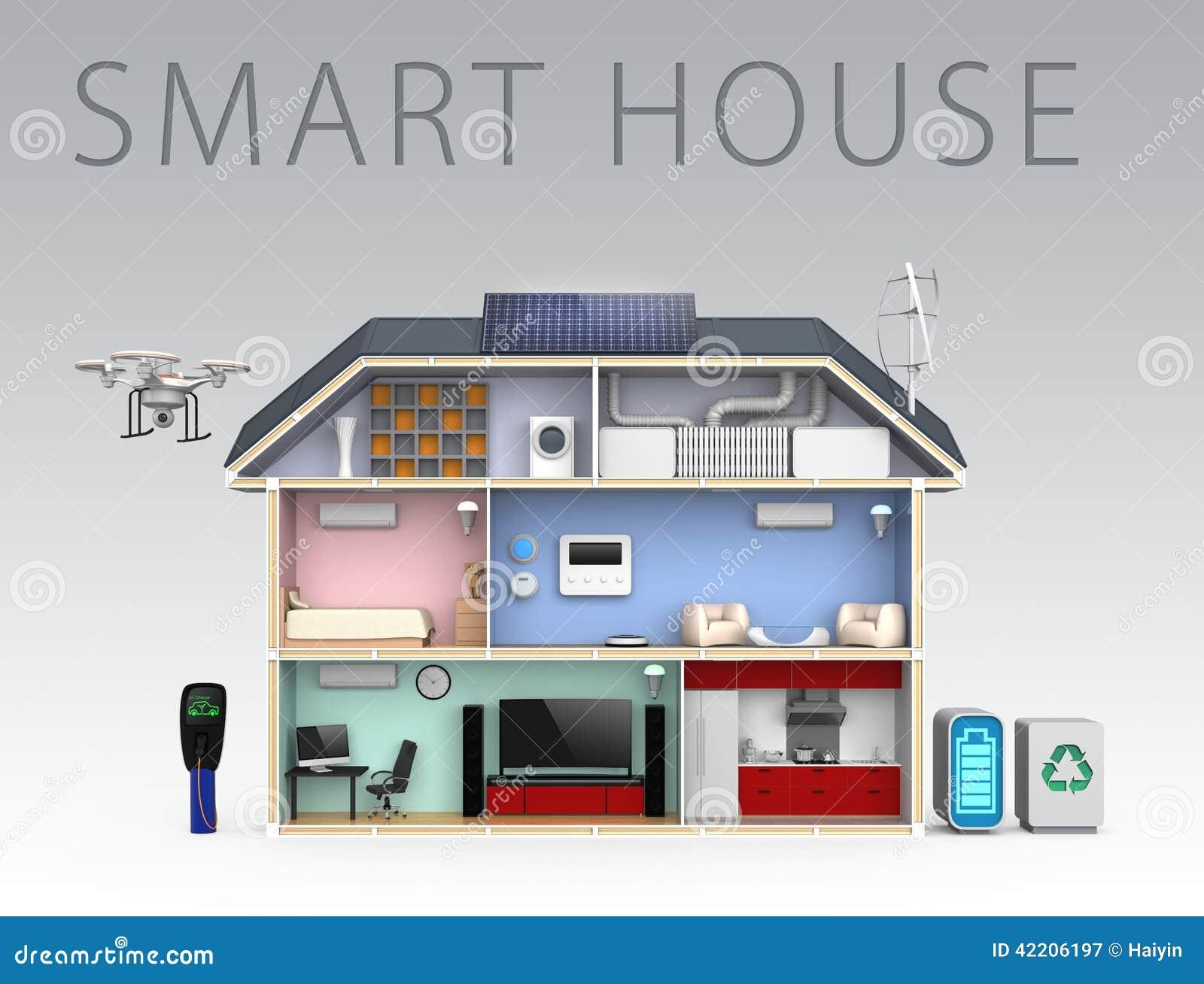Casa esperta com os dispositivos eficientes da energia Com texto