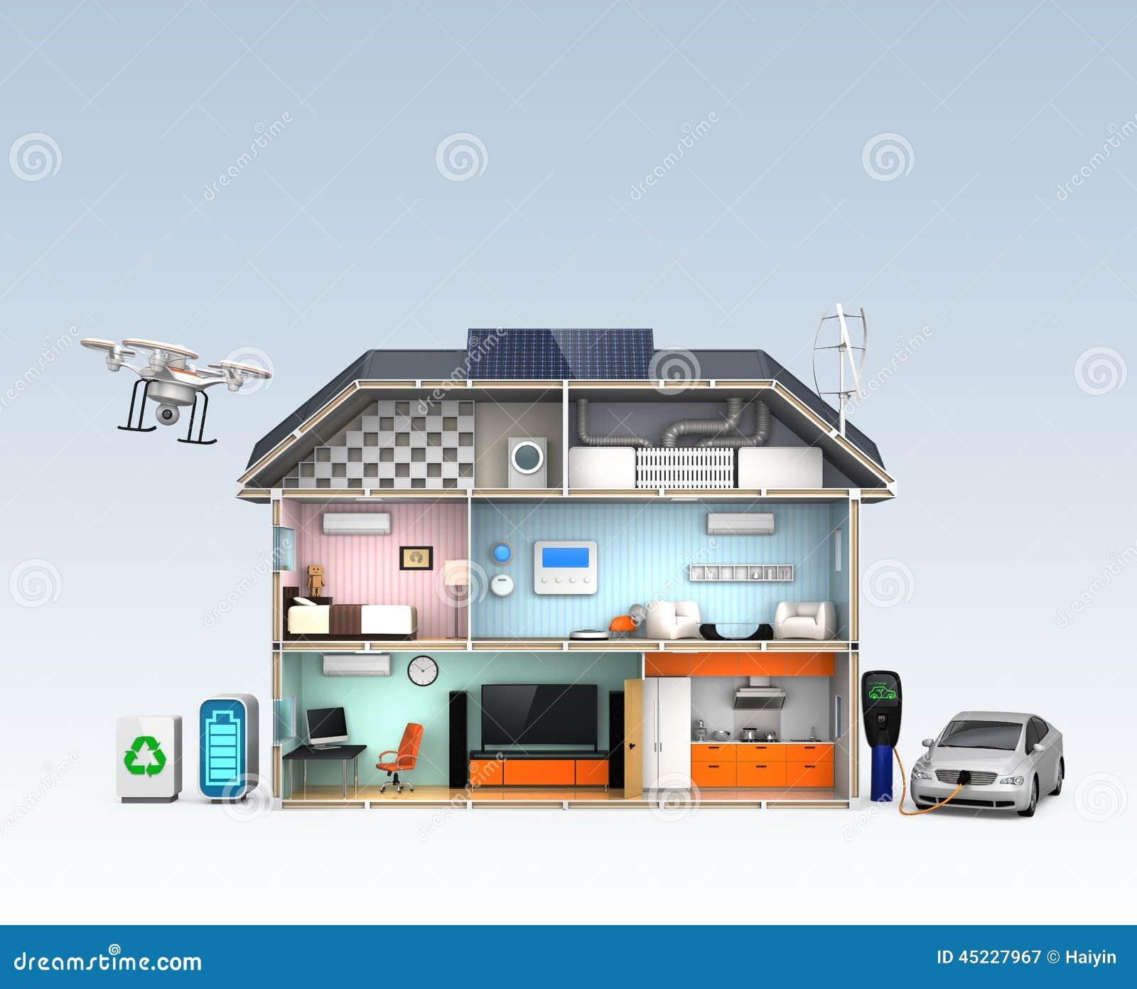 Casa esperta com os dispositivos eficientes da energia NENHUM texto