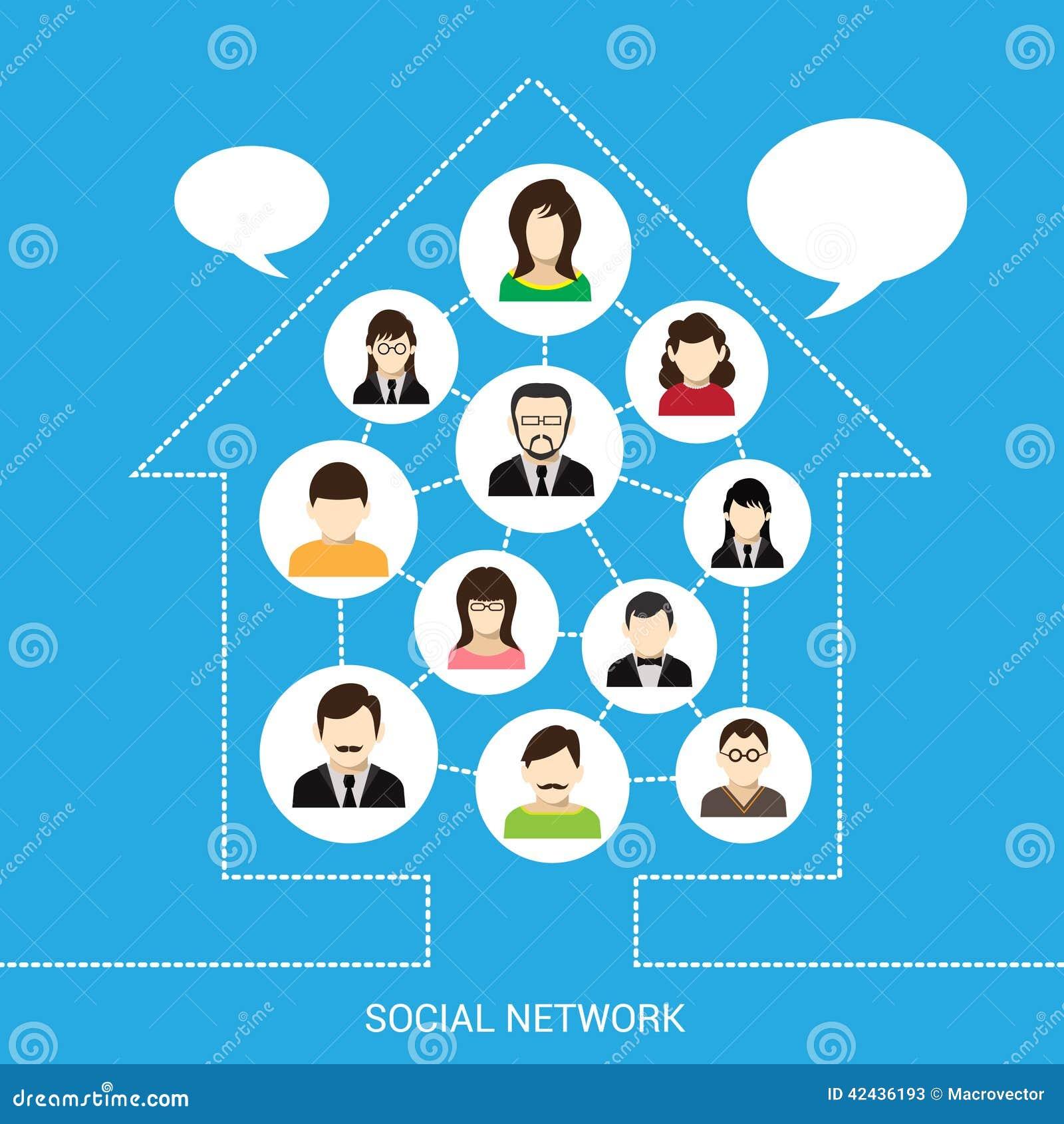 Casa social de la red