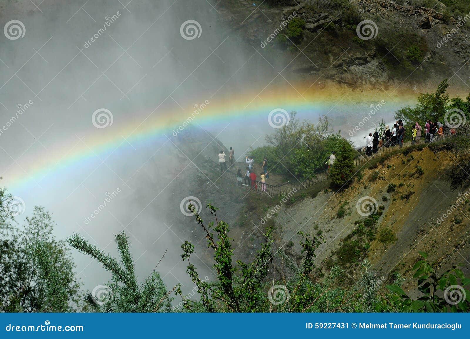 Download Cascada De Tortum, Erzurum, Turquía Imagen de archivo - Imagen de presa, cubo: 59227431