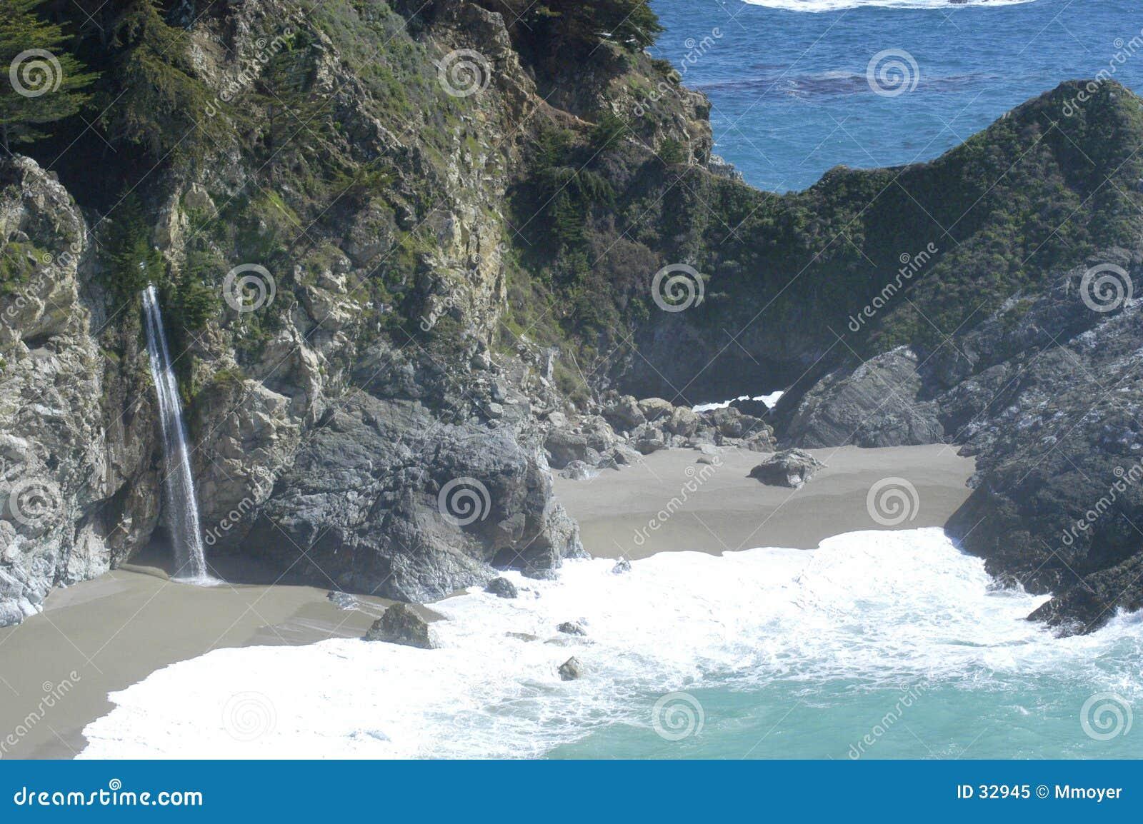Cascade à écriture ligne par ligne de côte de la Californie
