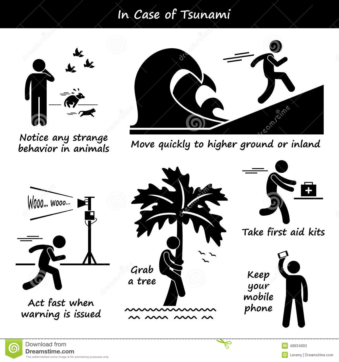 In Case of Tsunami Emergency Plan Icons