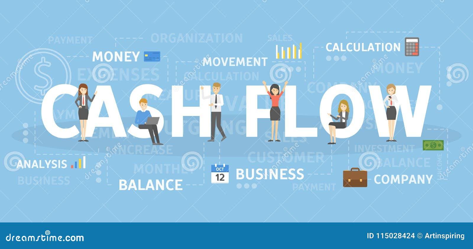 Cash flowconcept