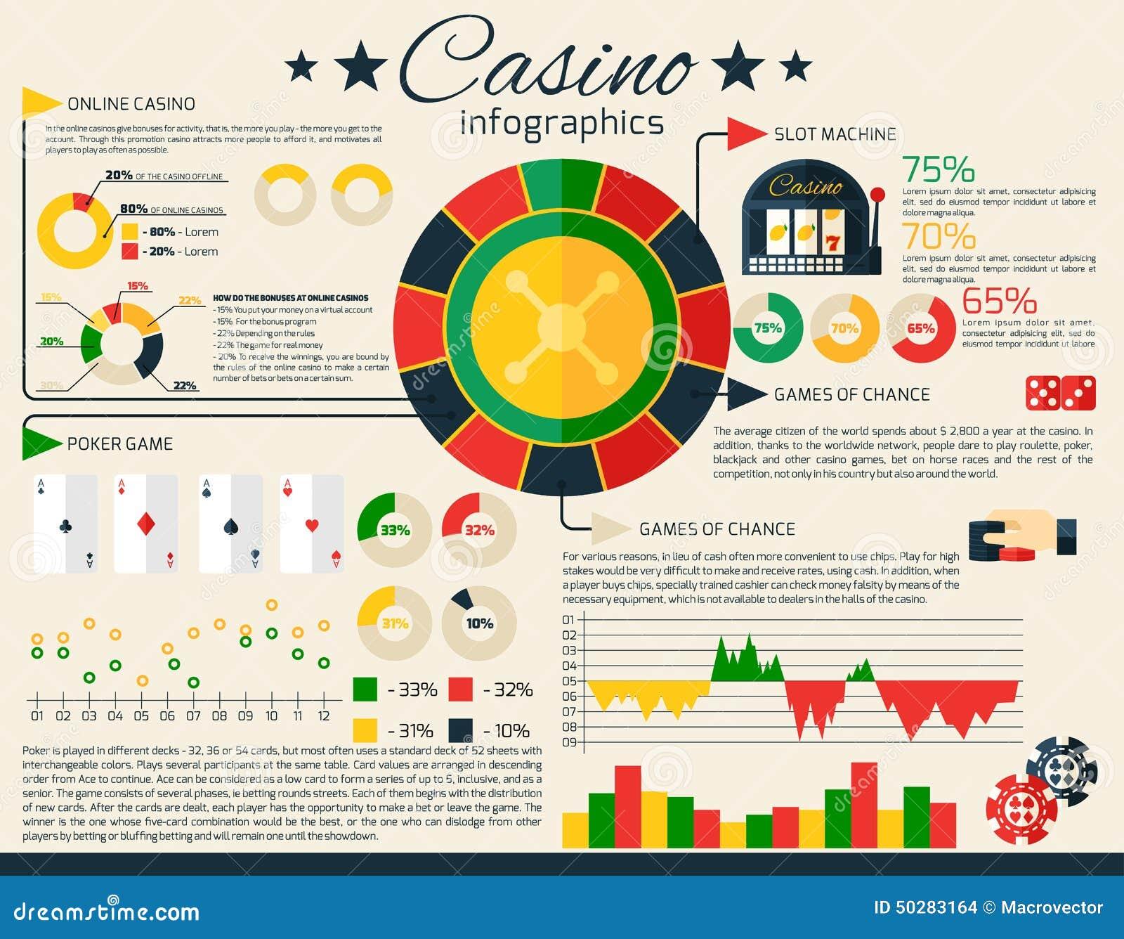 Casino Infographics Set Stock Vector Image 50283164