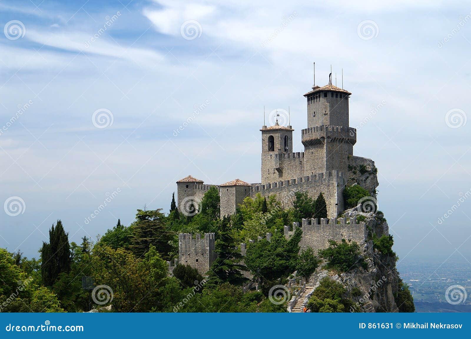 Castellodellaguaita
