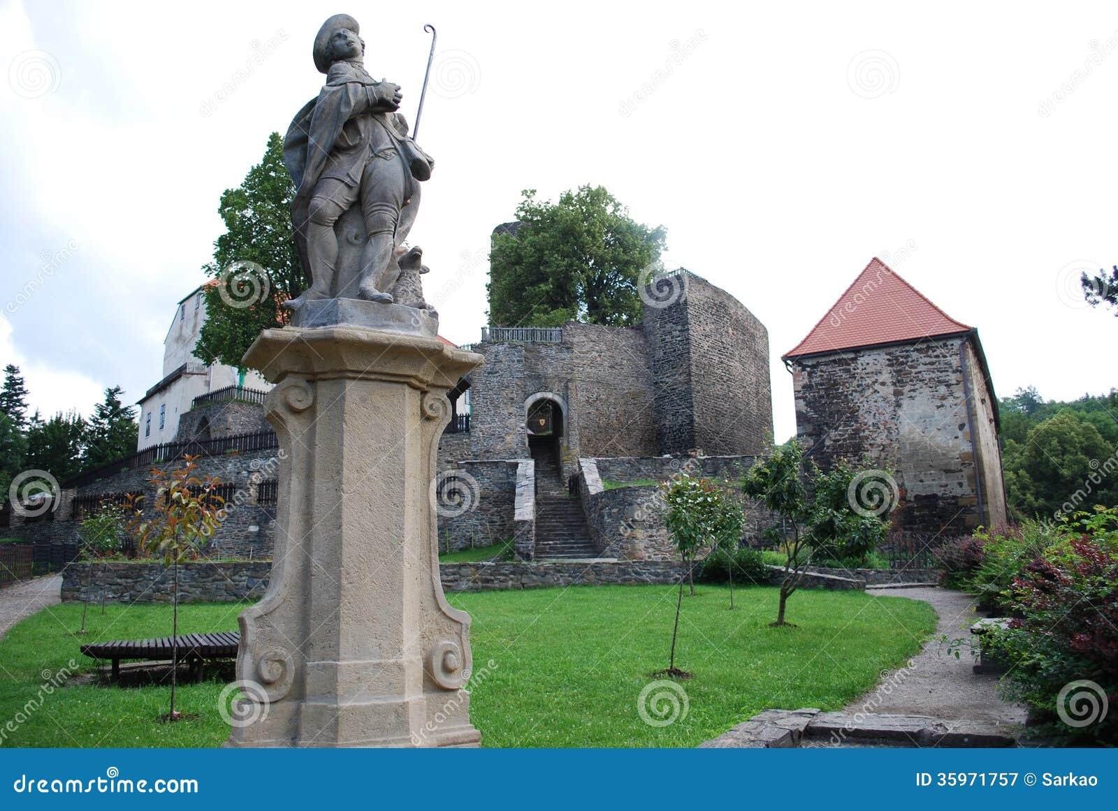 Castillo Svojanov, República Checa
