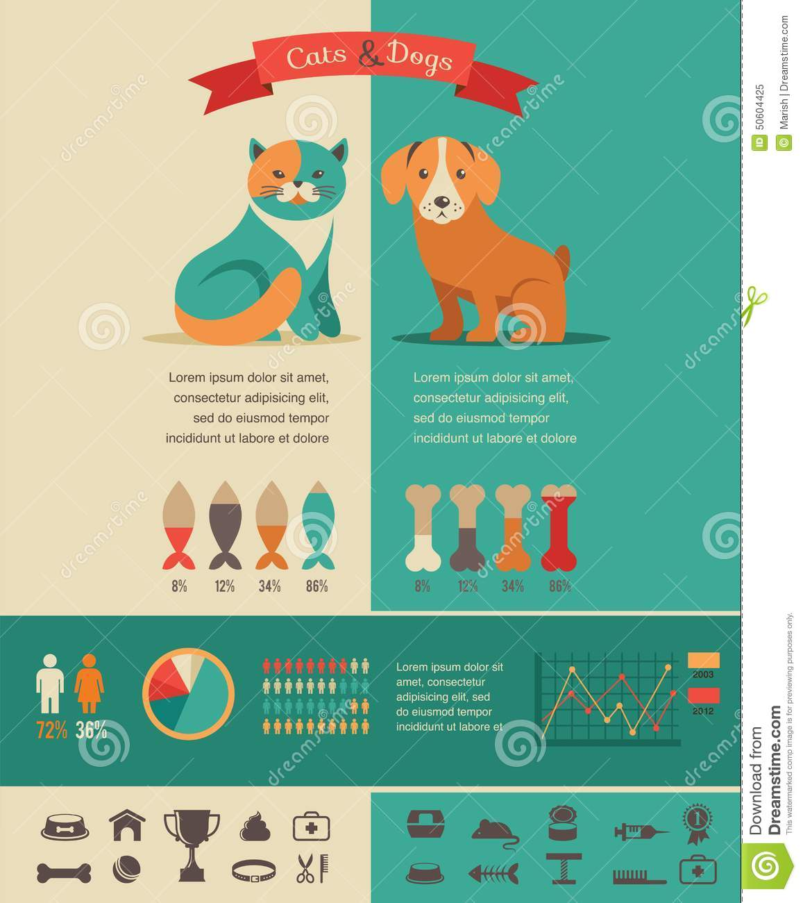 Cat And Dog Infographics With Vector Icons Set Stock