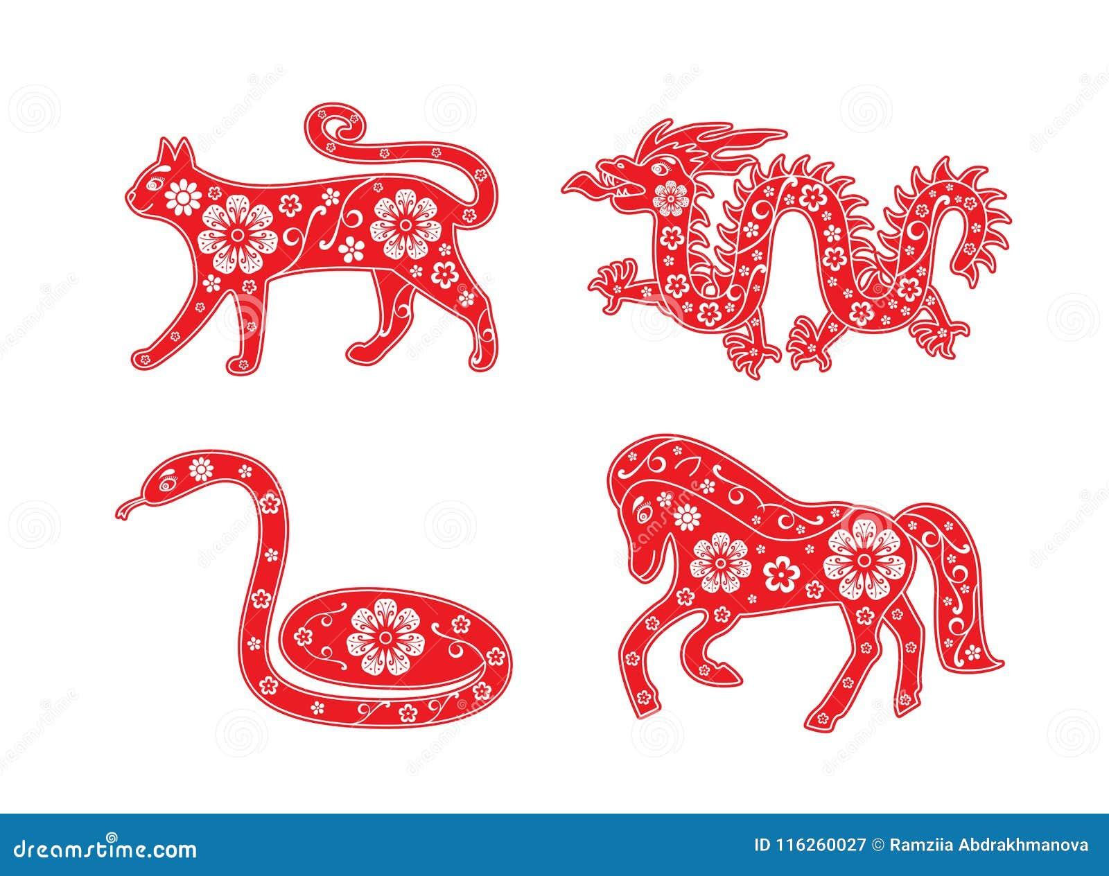 horoscope horse and snake