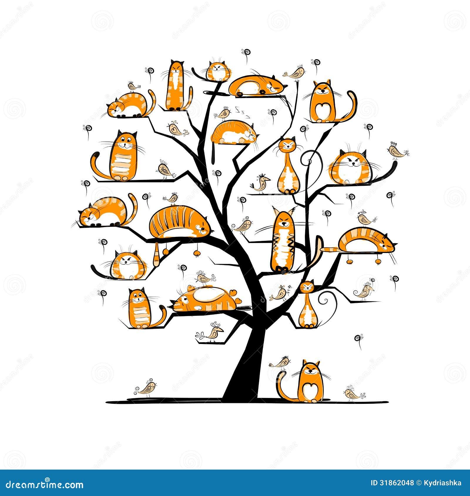 Big Cats Christmas Trees