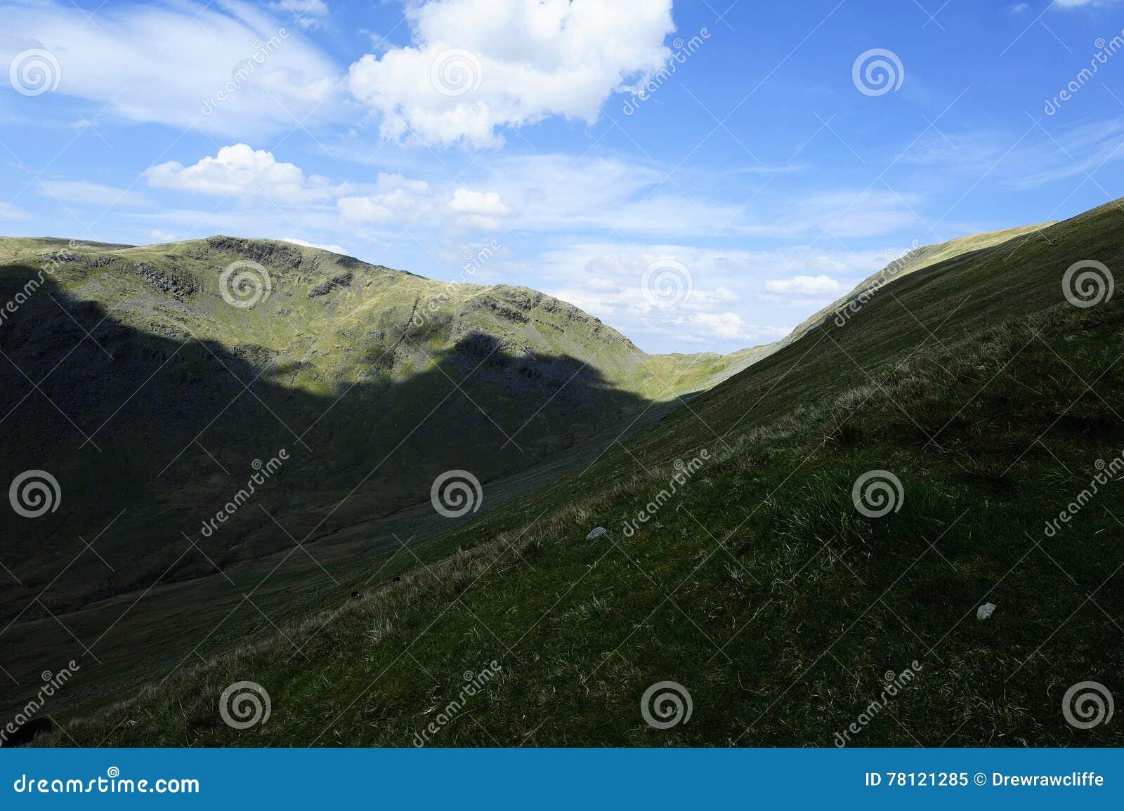 Caudale hed Ridge