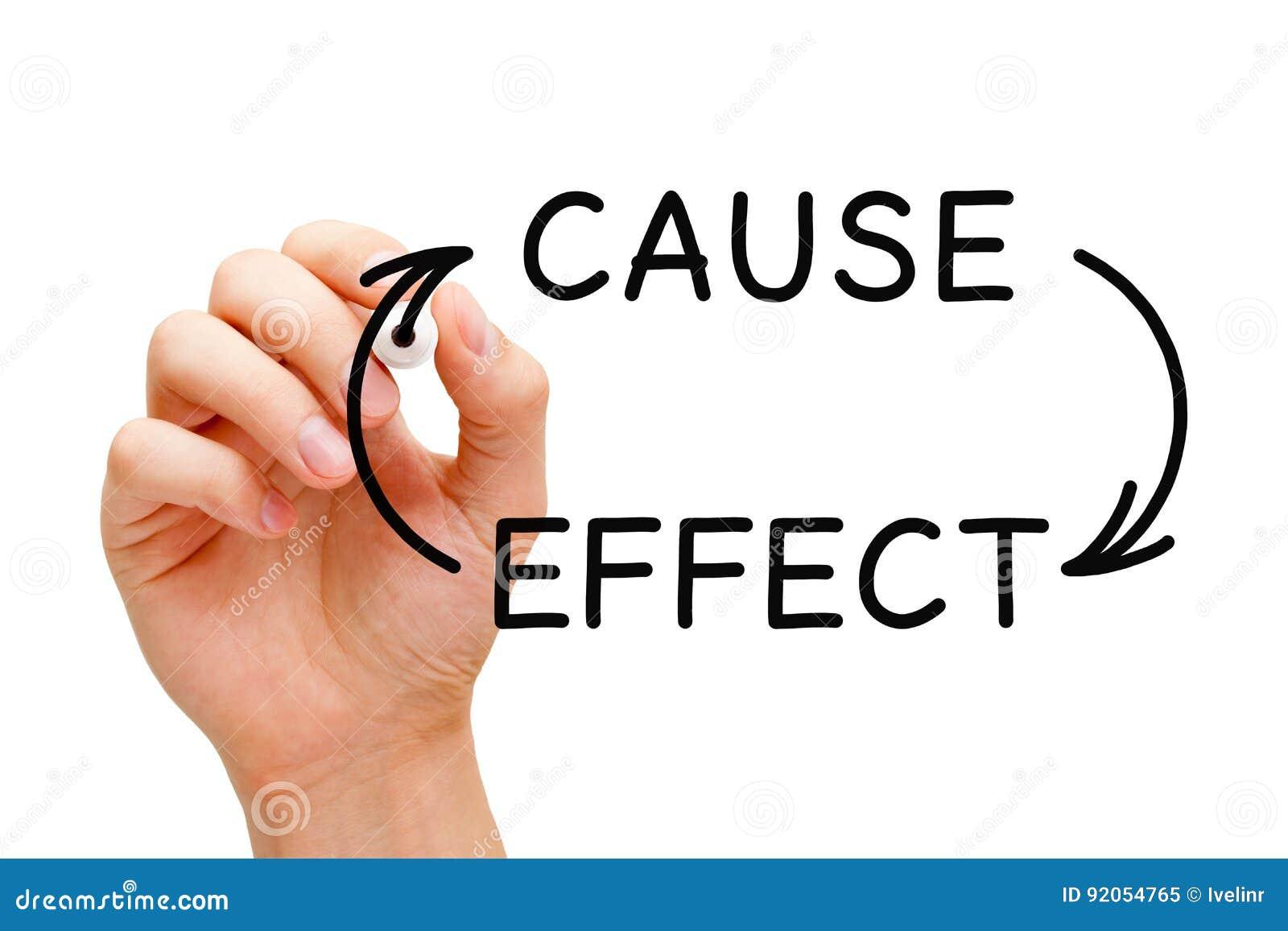 Causa - e - conceito do efeito