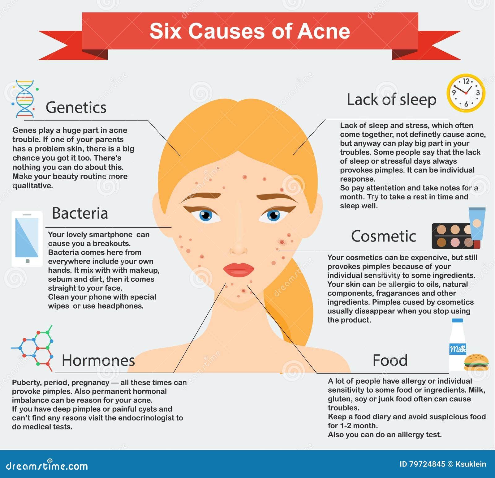 problemas de la piel causas