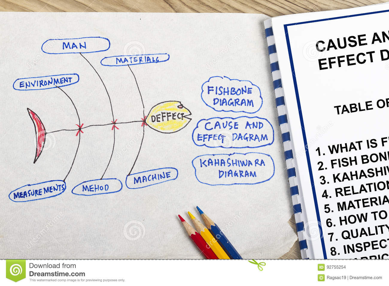 Cause and effect diagram stock photo image of mistake 92755254 download cause and effect diagram stock photo image of mistake 92755254 ccuart Images