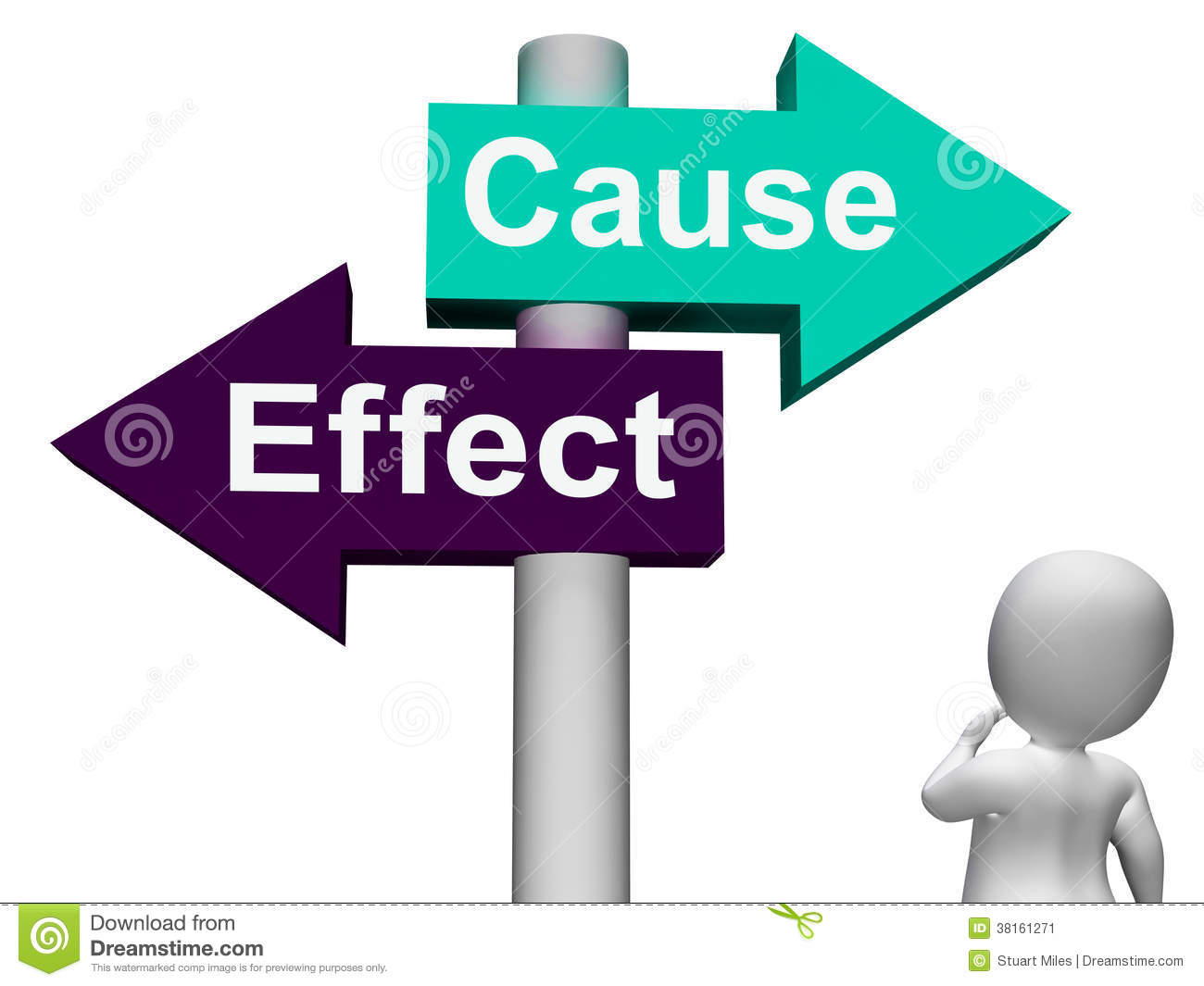 cause effect signpost means consequence action stock image person thinking with thought bubble clipart stick person thinking clipart