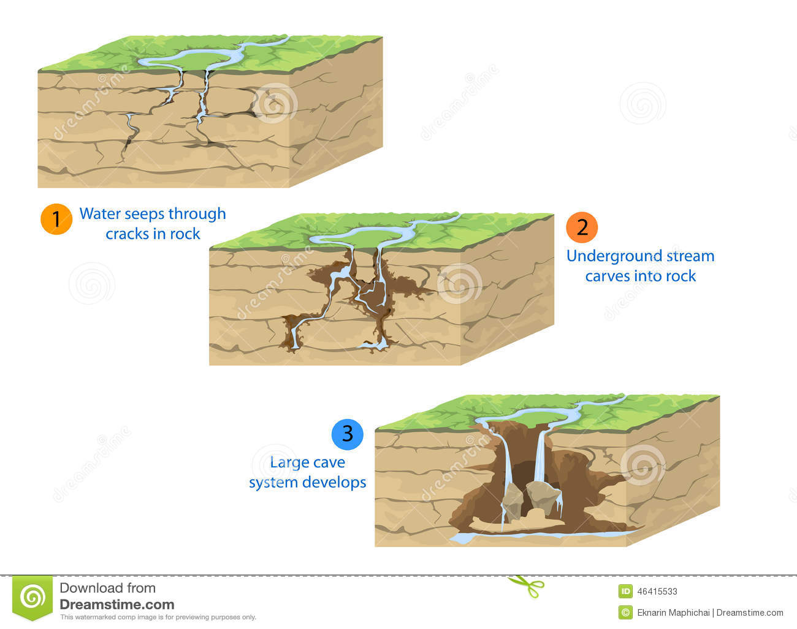 Illustration cave formation geological nature background.