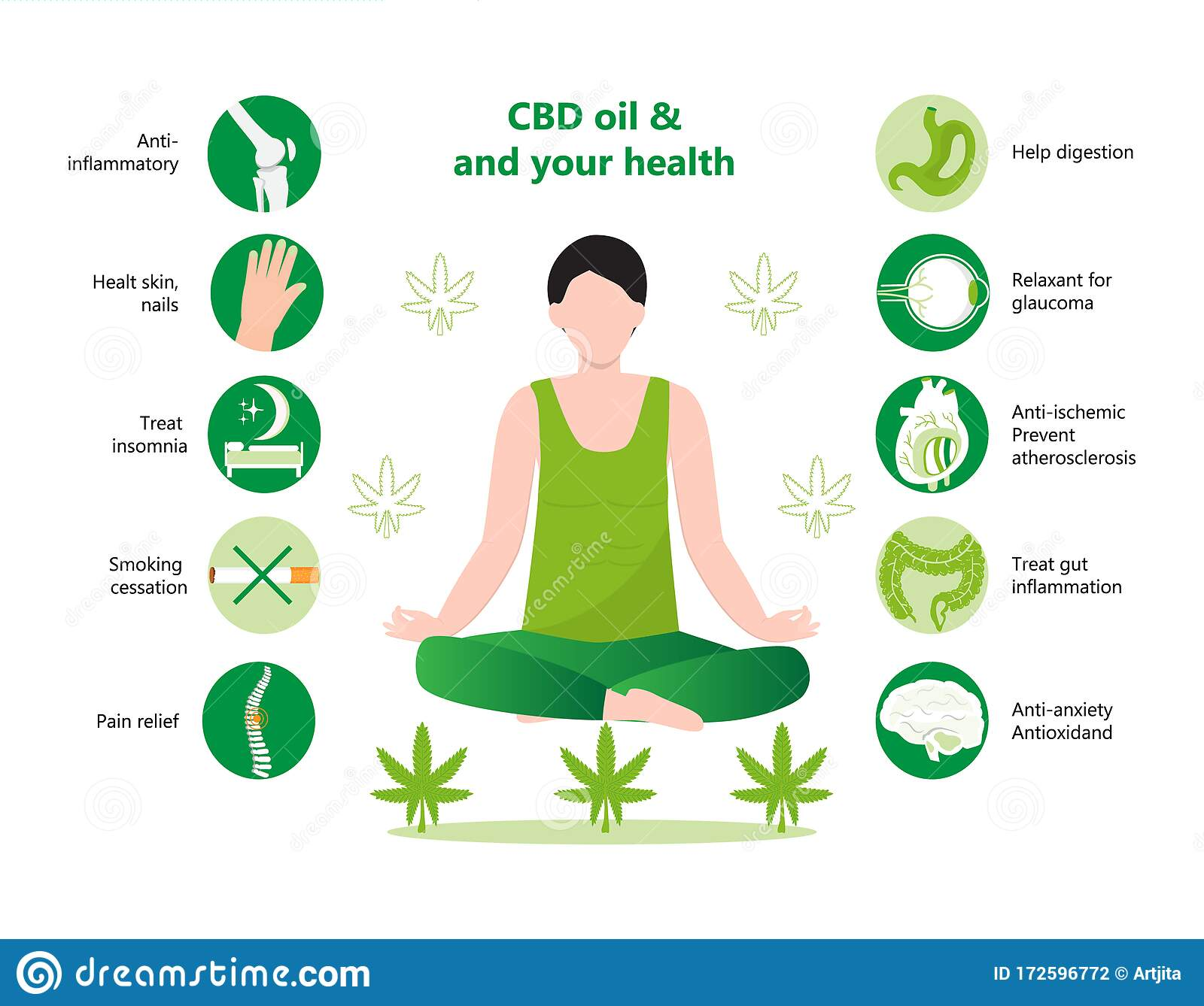 CBD oil and yoga 1